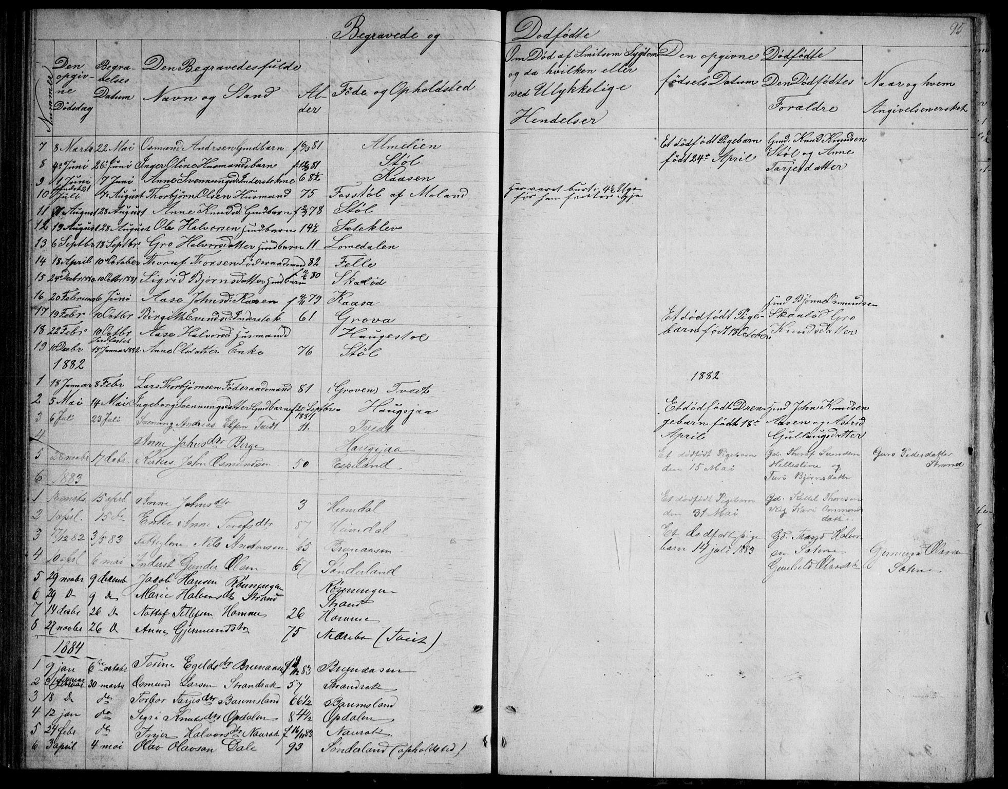 SAKO, Nissedal kirkebøker, G/Gb/L0002: Klokkerbok nr. II 2, 1863-1892, s. 95