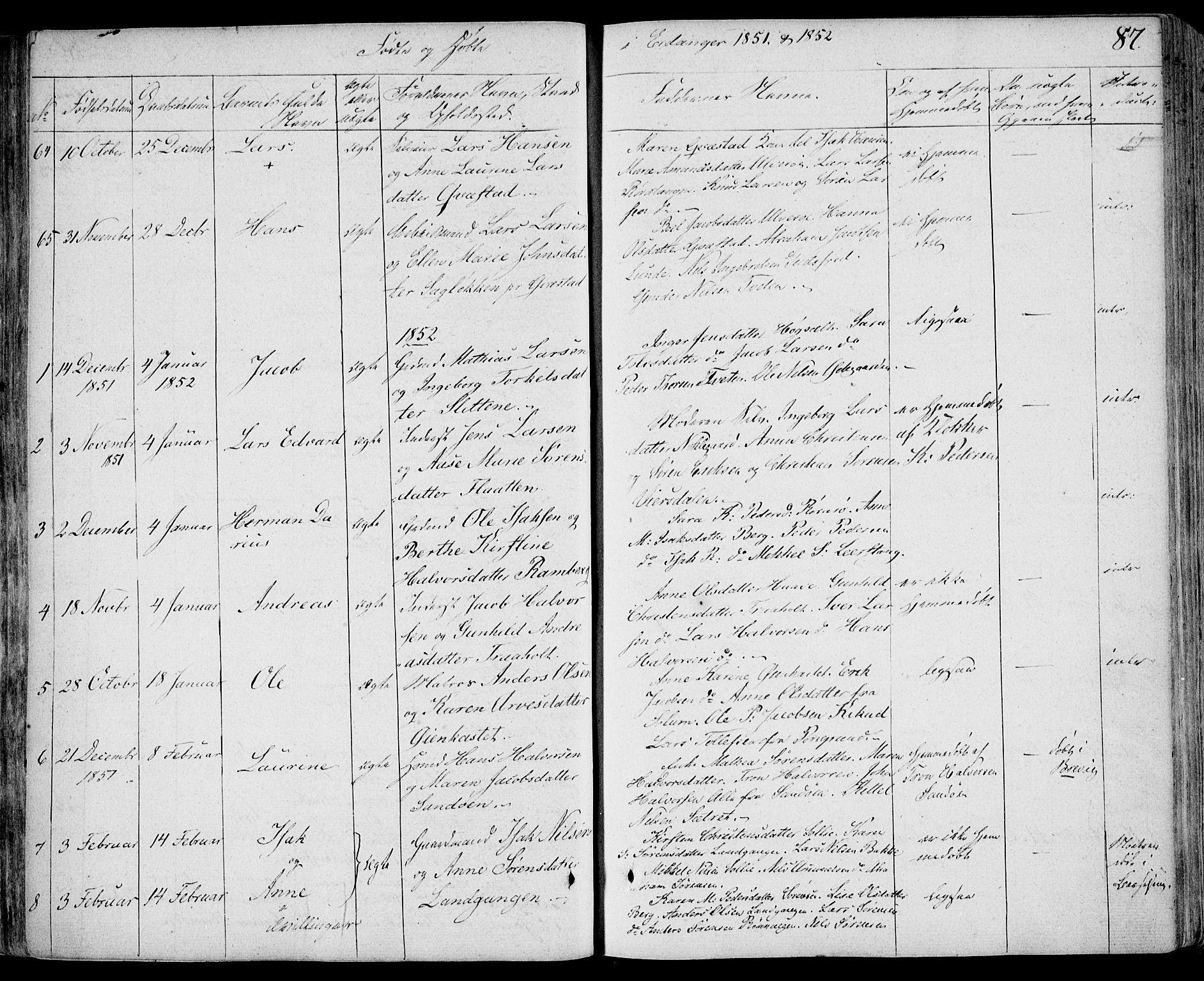 SAKO, Eidanger kirkebøker, F/Fa/L0008: Ministerialbok nr. 8, 1831-1858, s. 87