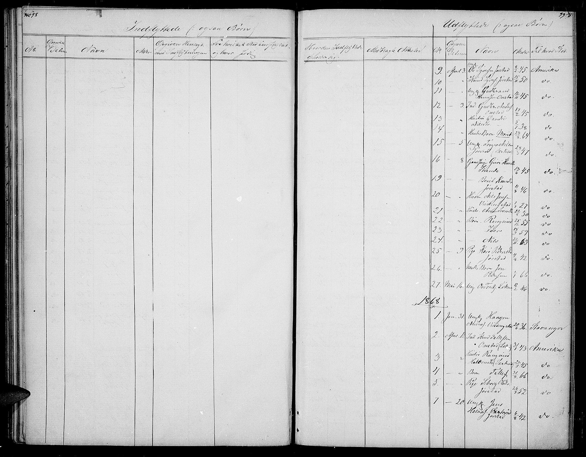 SAH, Øystre Slidre prestekontor, Klokkerbok nr. 2, 1866-1886, s. 98-99