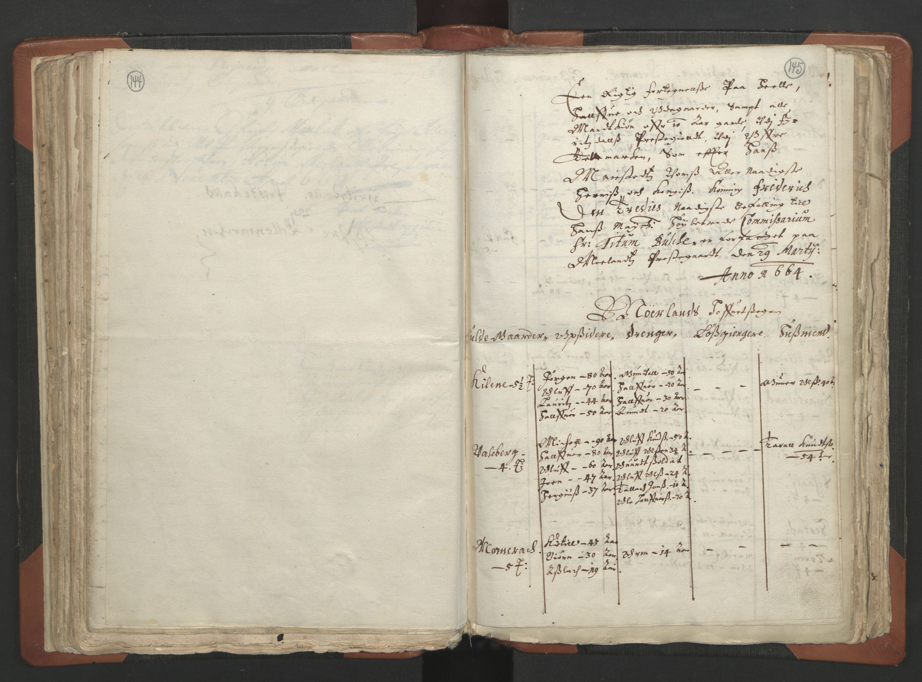 RA, Sogneprestenes manntall 1664-1666, nr. 12: Øvre Telemark prosti, Nedre Telemark prosti og Bamble prosti, 1664-1666, s. 144-145