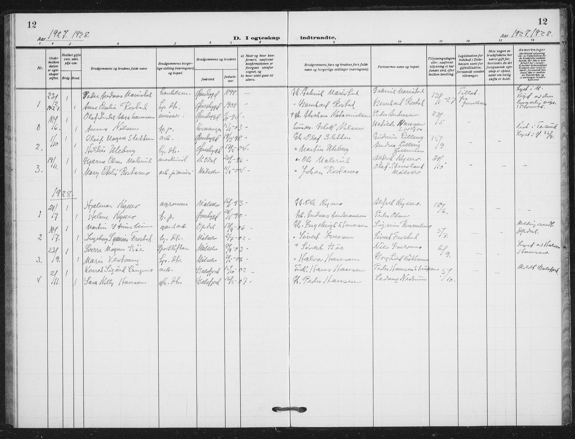 SATØ, Målselv sokneprestembete, G/Ga/Gab/L0012klokker: Klokkerbok nr. 12, 1900-1936, s. 12