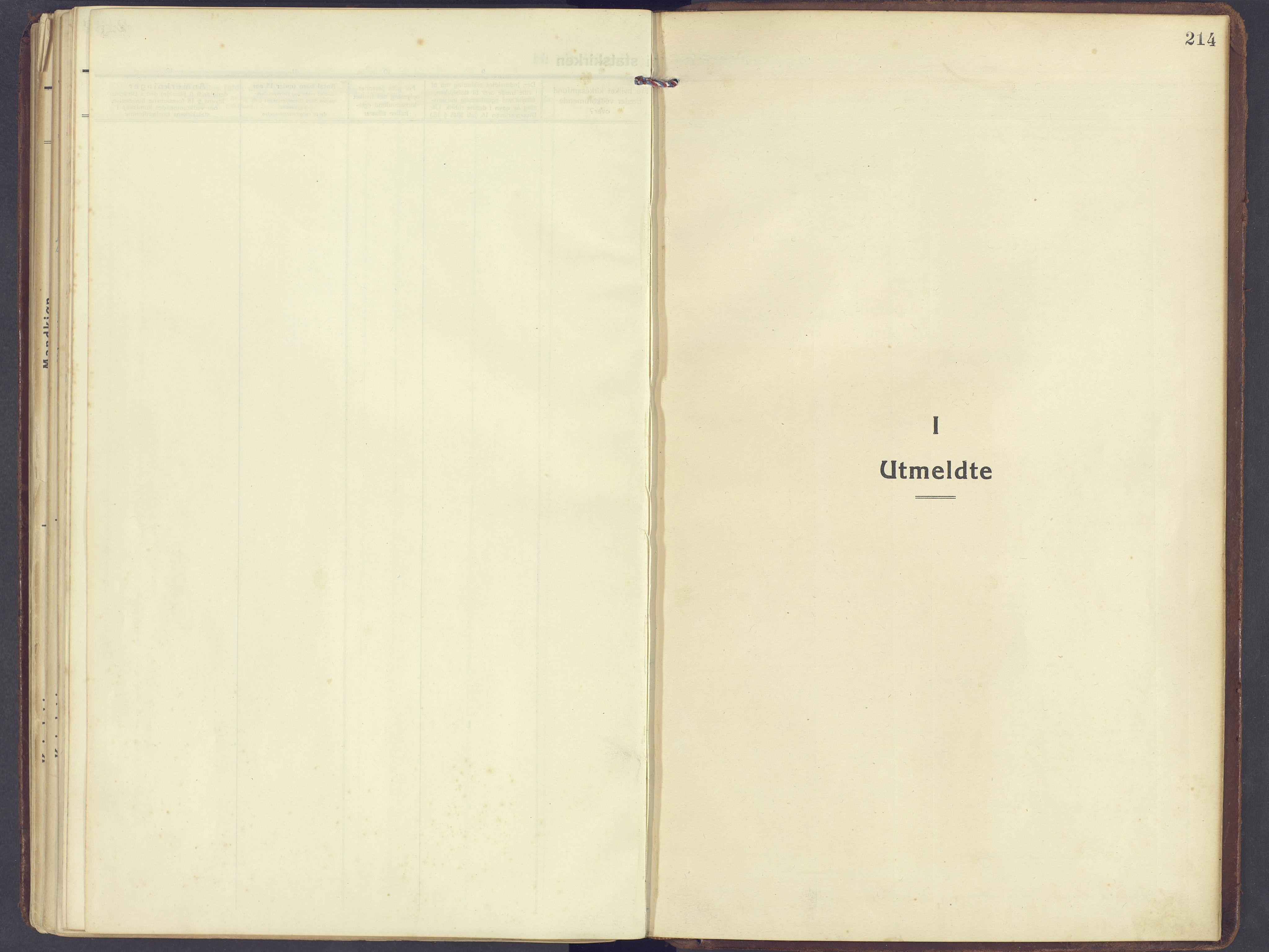 SAH, Sør-Fron prestekontor, H/Ha/Haa/L0005: Ministerialbok nr. 5, 1920-1933, s. 214