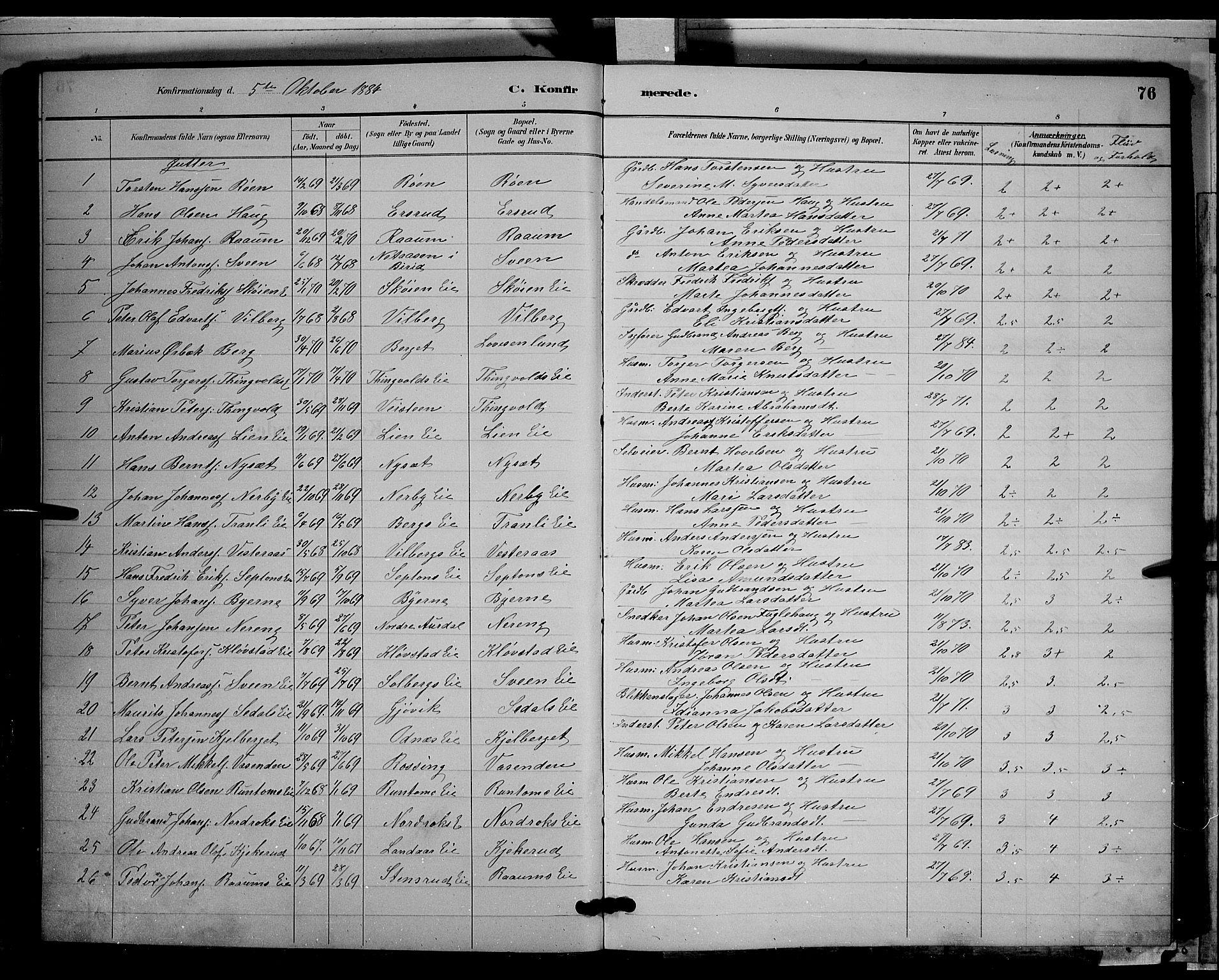 SAH, Søndre Land prestekontor, L/L0003: Klokkerbok nr. 3, 1884-1902, s. 76