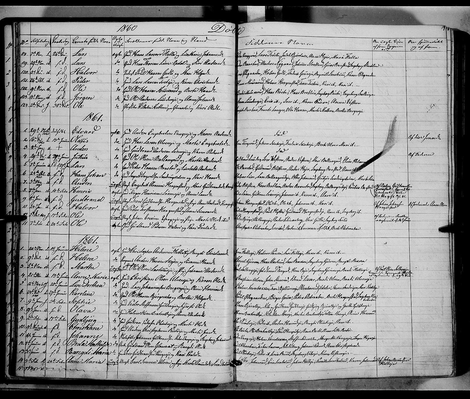 SAH, Jevnaker prestekontor, Ministerialbok nr. 7, 1858-1876, s. 19