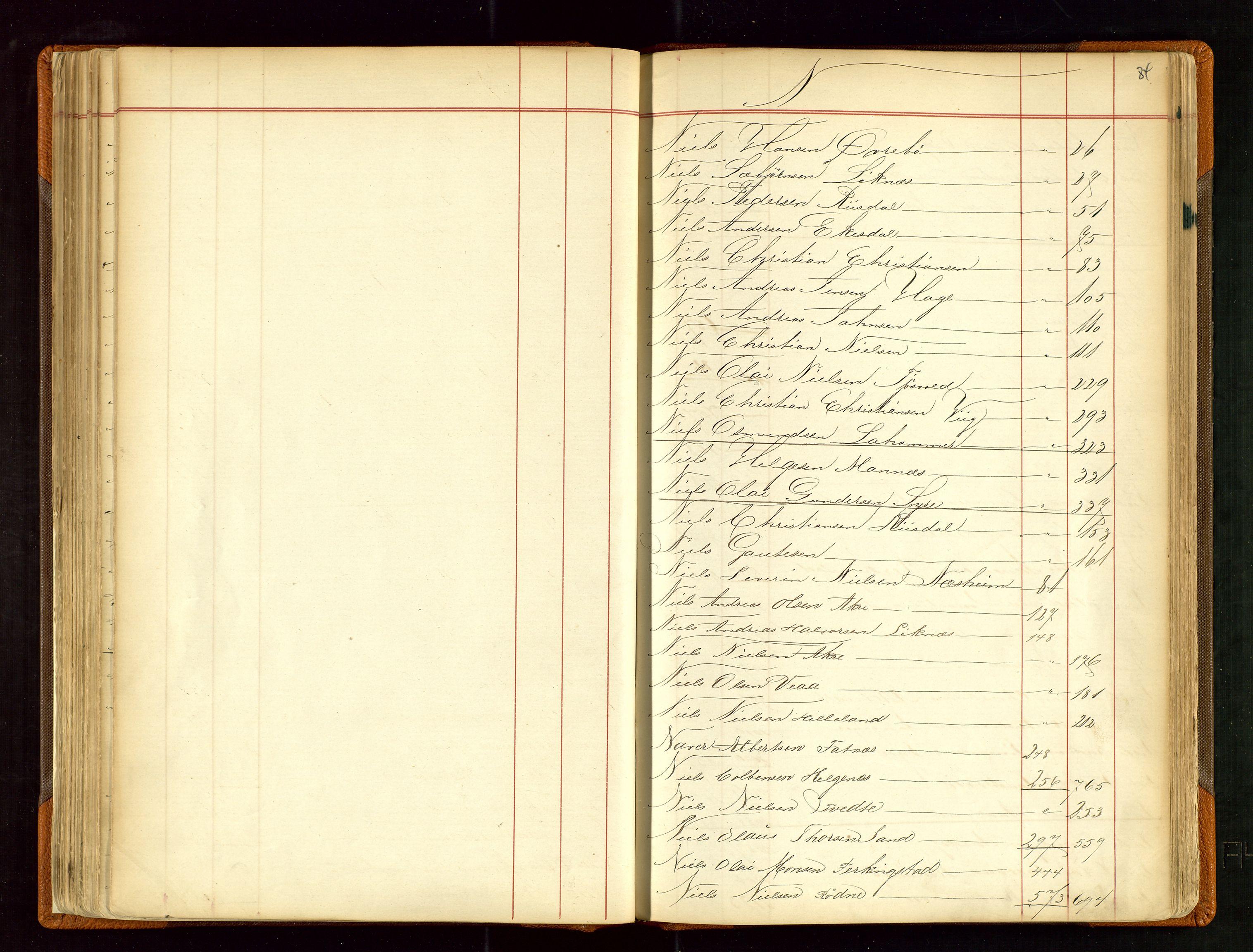 SAST, Haugesund sjømannskontor*, s. 84