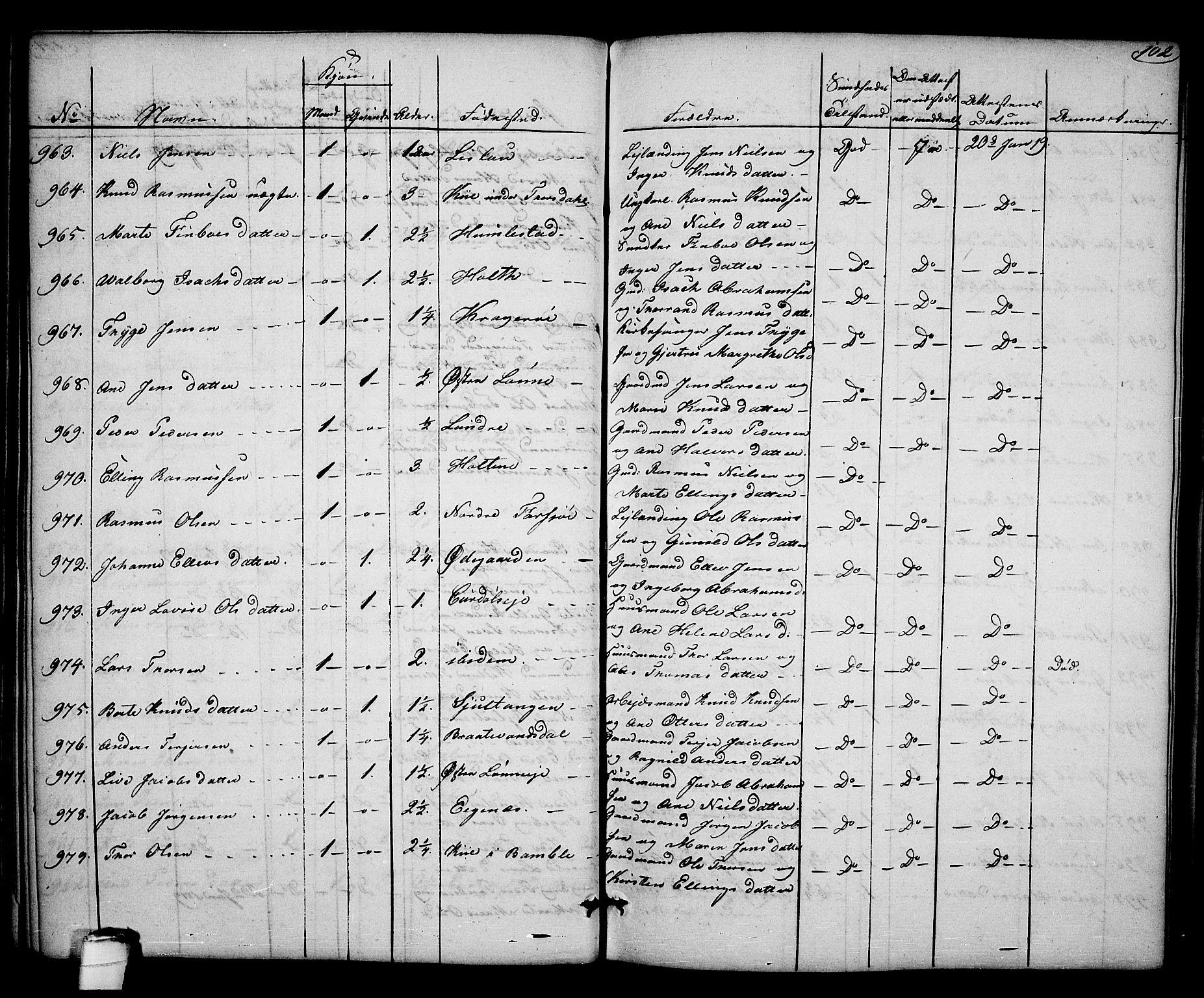 SAKO, Kragerø kirkebøker, F/Fa/L0003: Ministerialbok nr. 3, 1802-1813, s. 102