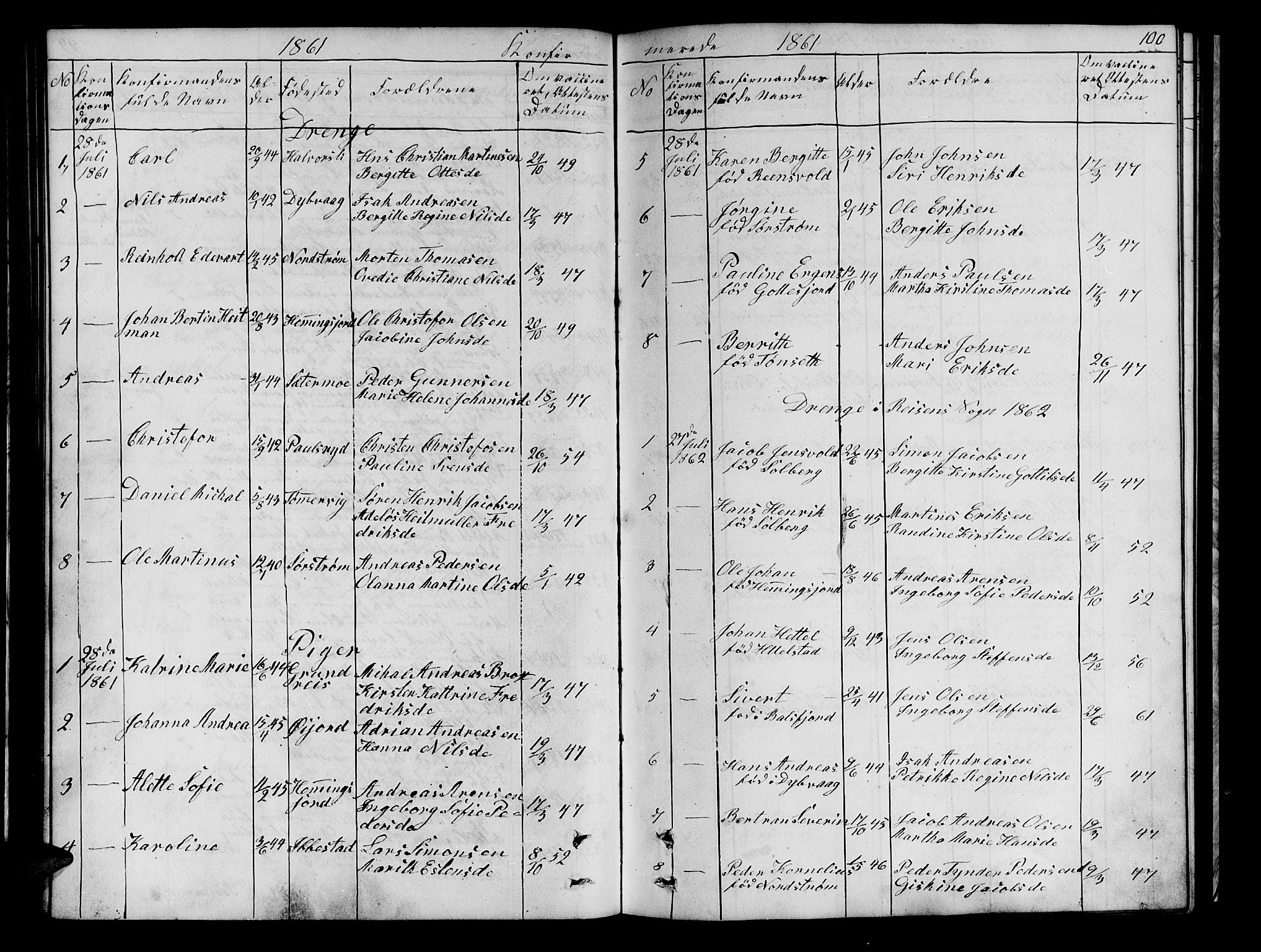 SATØ, Tranøy sokneprestkontor, I/Ia/Iab/L0021klokker: Klokkerbok nr. 21, 1861-1886, s. 100