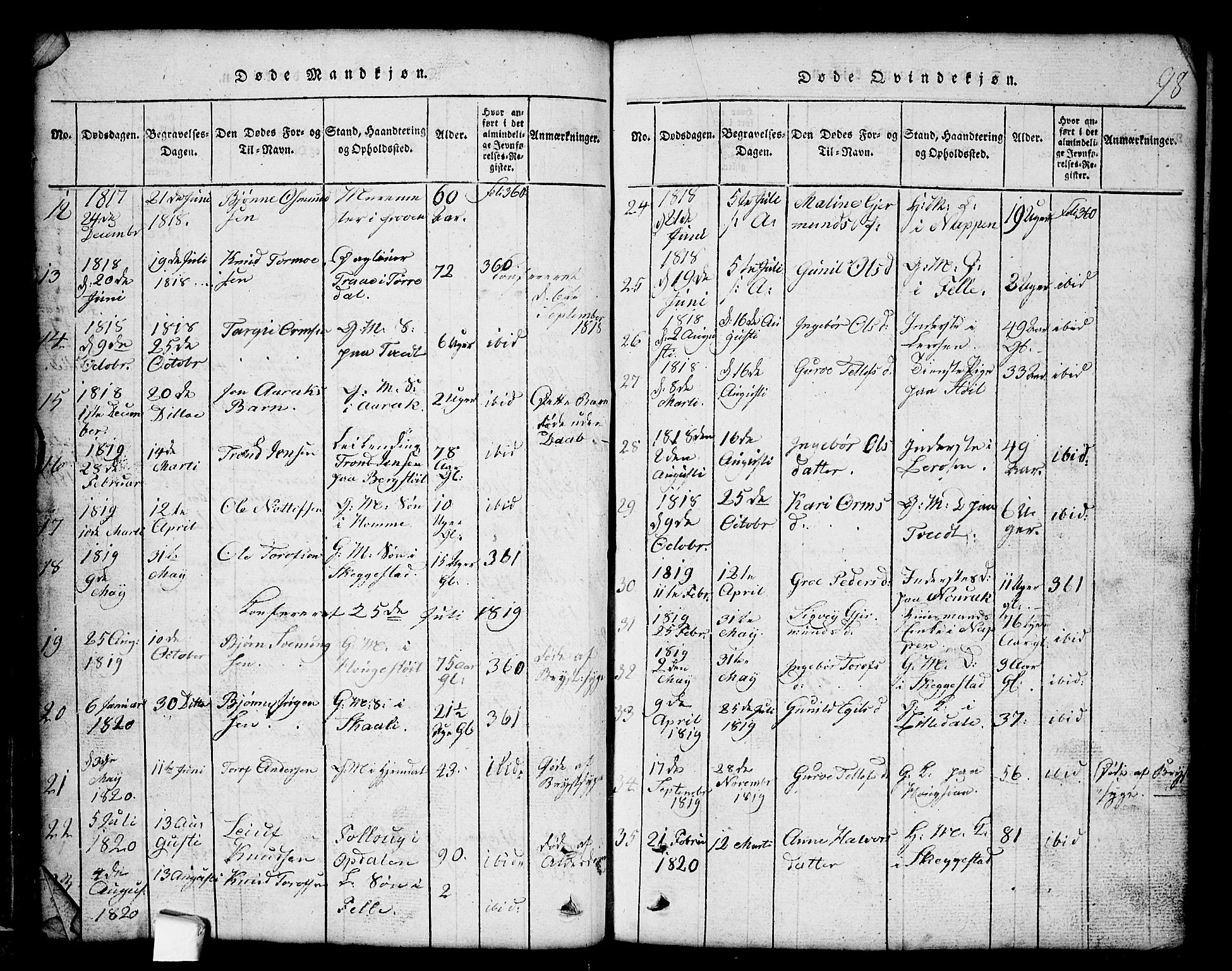 SAKO, Nissedal kirkebøker, G/Gb/L0001: Klokkerbok nr. II 1, 1814-1862, s. 98