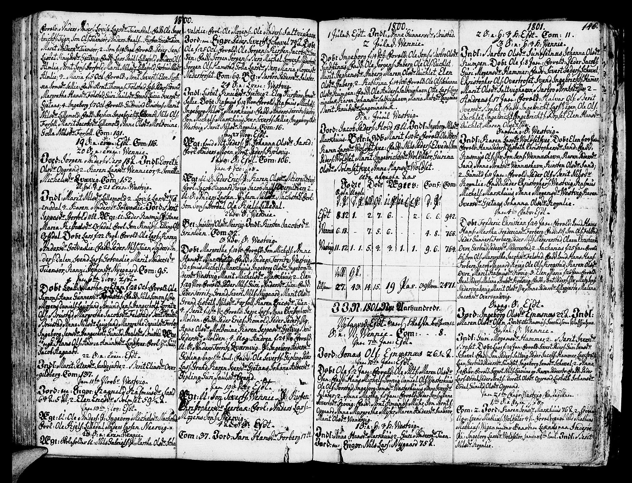 SAT, Ministerialprotokoller, klokkerbøker og fødselsregistre - Nord-Trøndelag, 722/L0216: Ministerialbok nr. 722A03, 1756-1816, s. 148