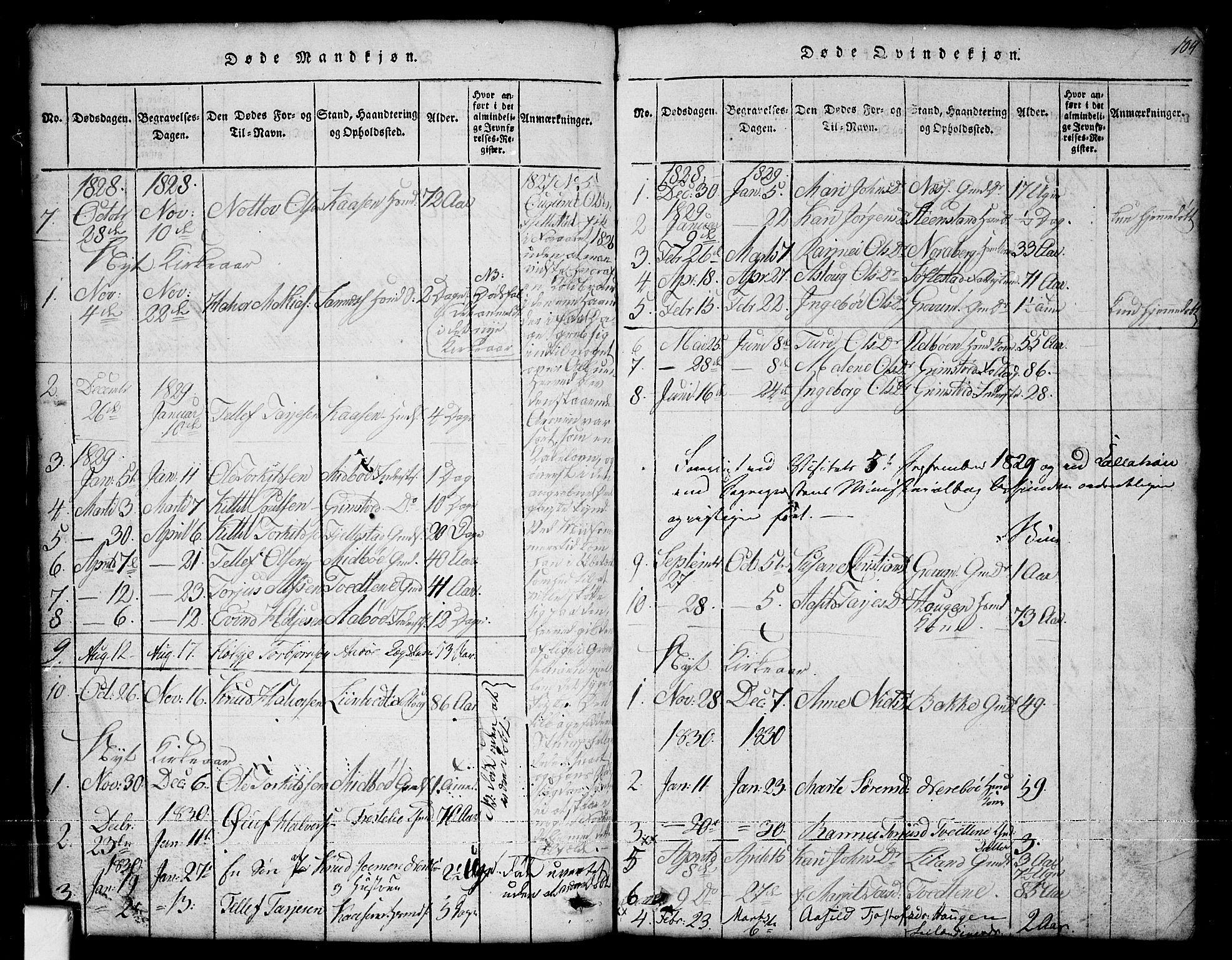 SAKO, Nissedal kirkebøker, G/Ga/L0001: Klokkerbok nr. I 1, 1814-1860, s. 104
