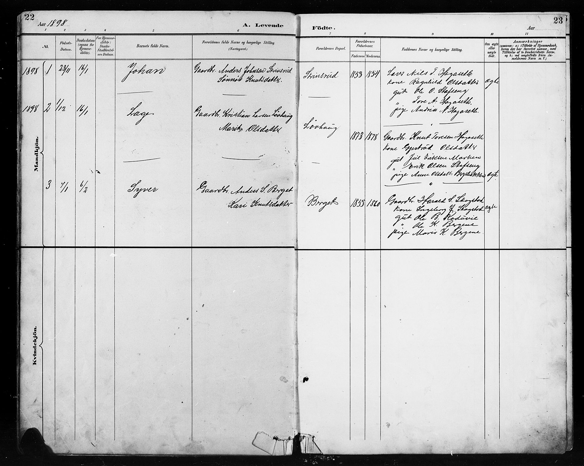 SAH, Etnedal prestekontor, H/Ha/Hab/Habb/L0001: Klokkerbok nr. II 1, 1894-1911, s. 22-23