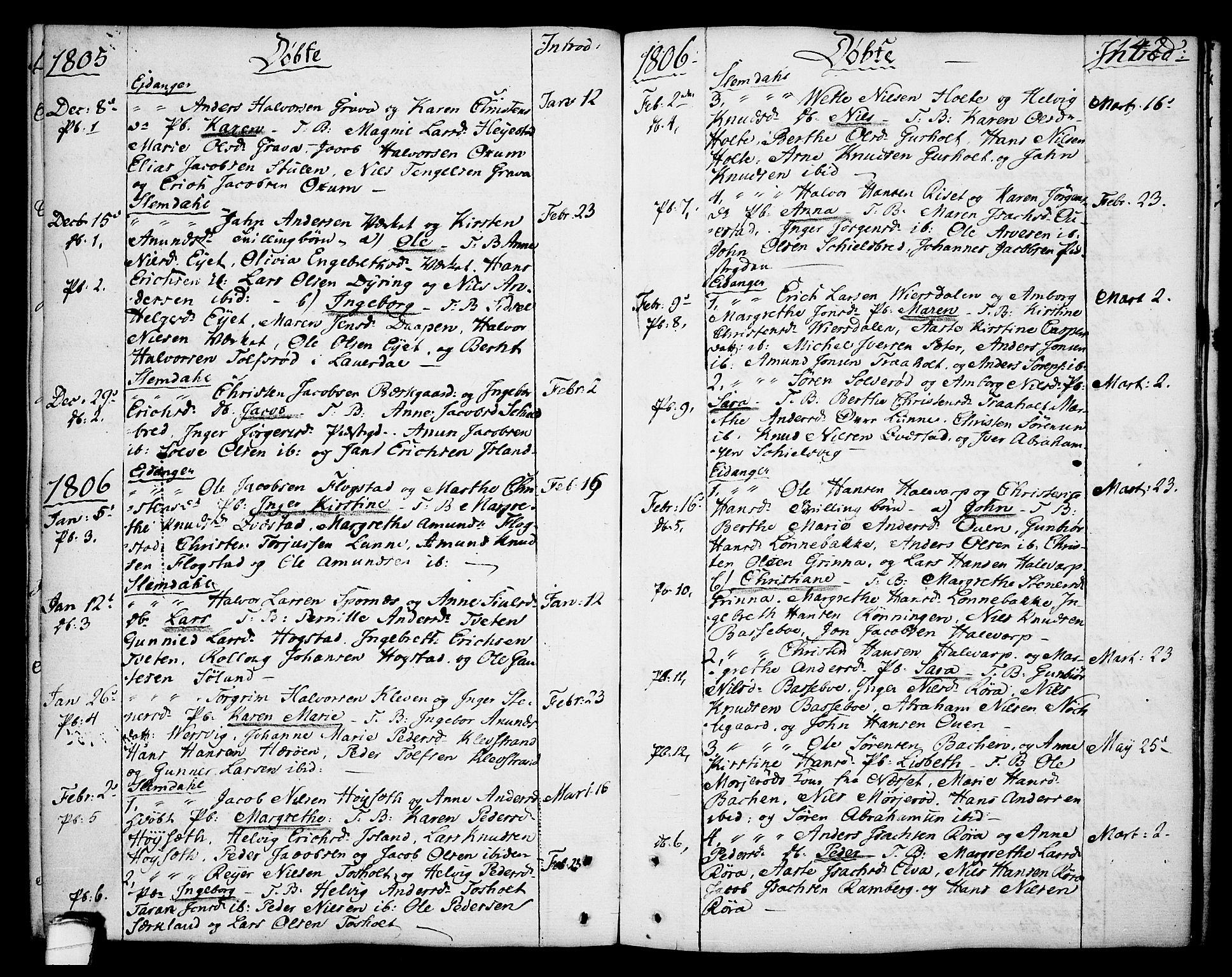 SAKO, Eidanger kirkebøker, F/Fa/L0006: Ministerialbok nr. 6, 1764-1814, s. 142