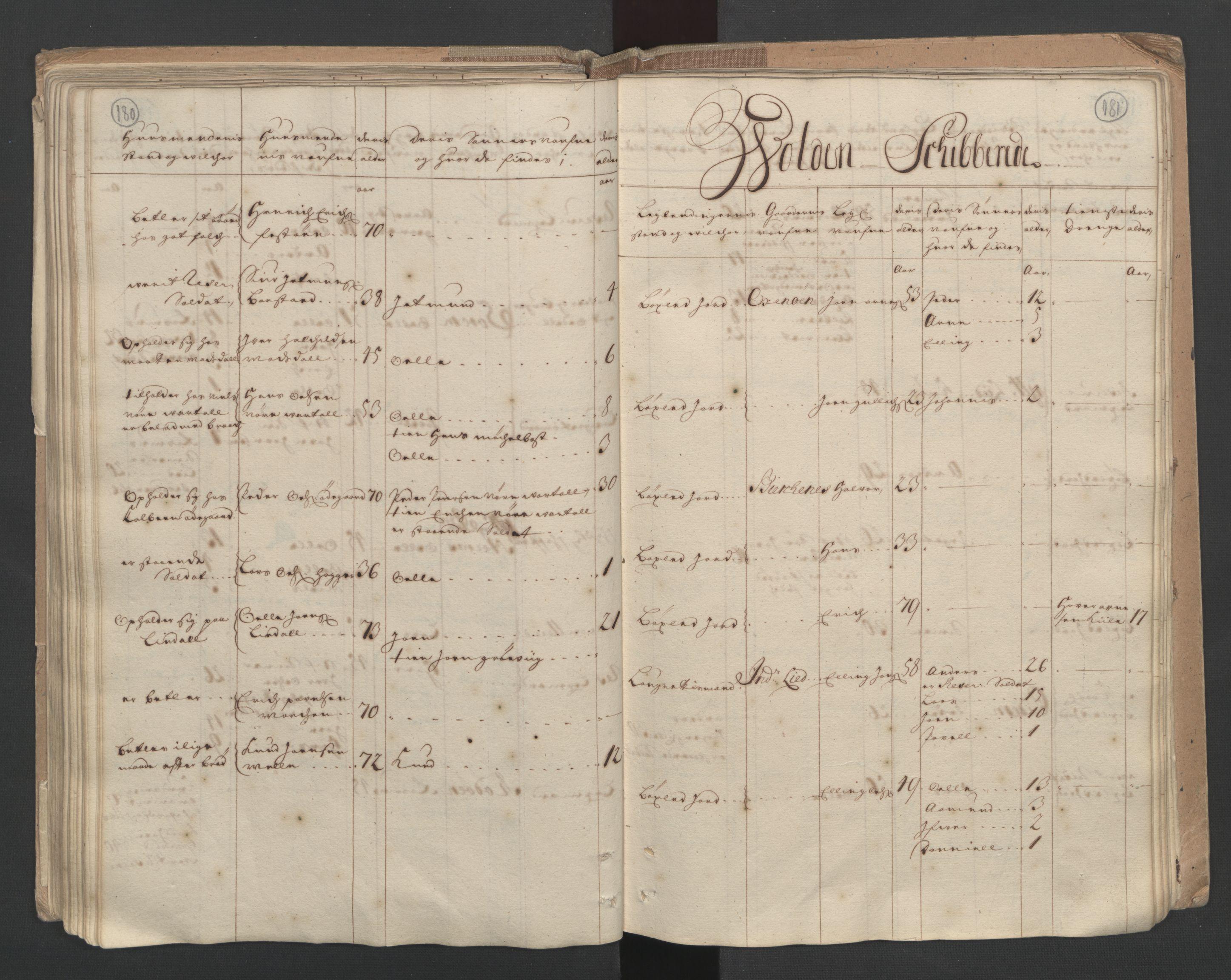 RA, Manntallet 1701, nr. 10: Sunnmøre fogderi, 1701, s. 180-181