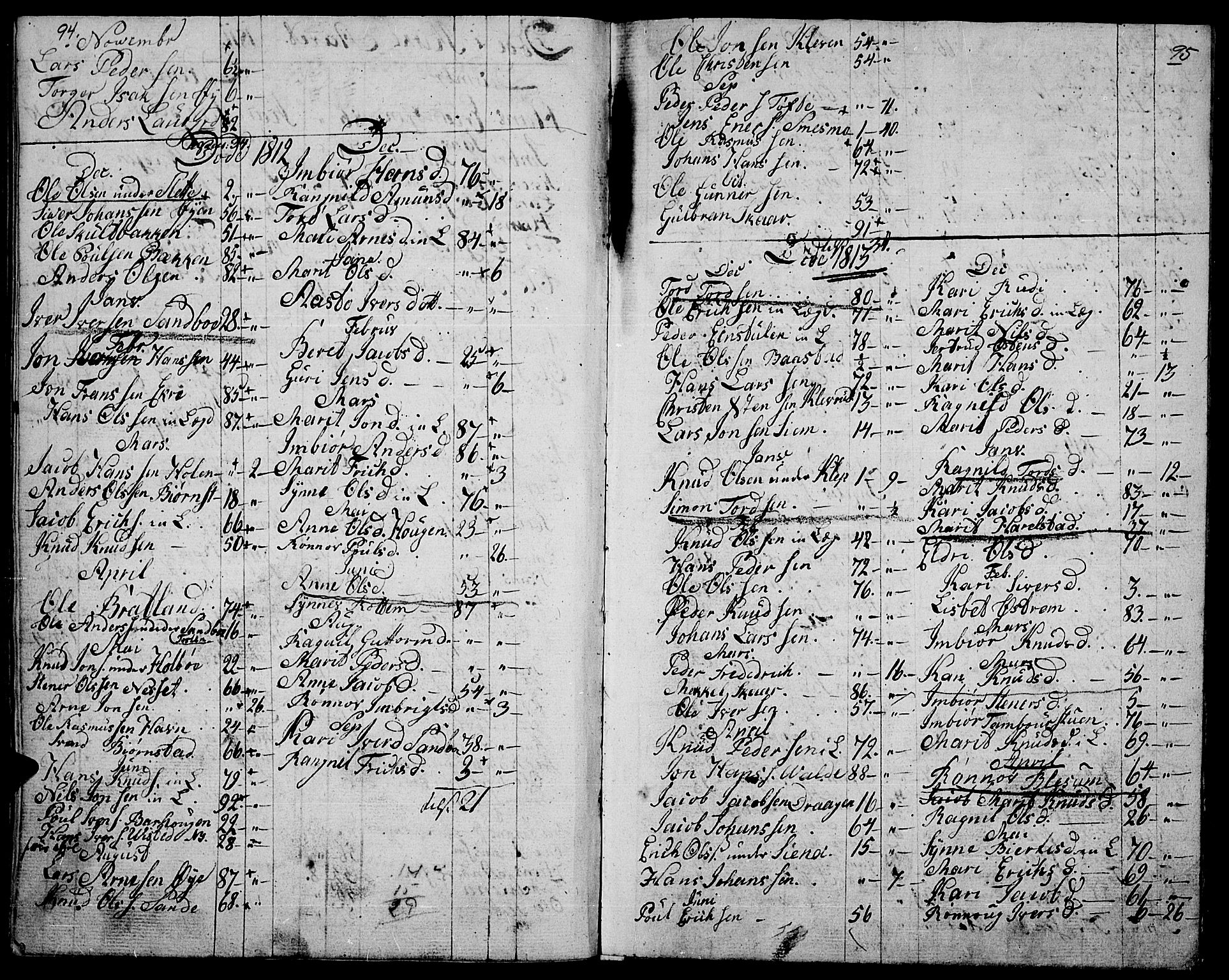 SAH, Vågå prestekontor, Ministerialbok nr. 2, 1810-1815, s. 94-95