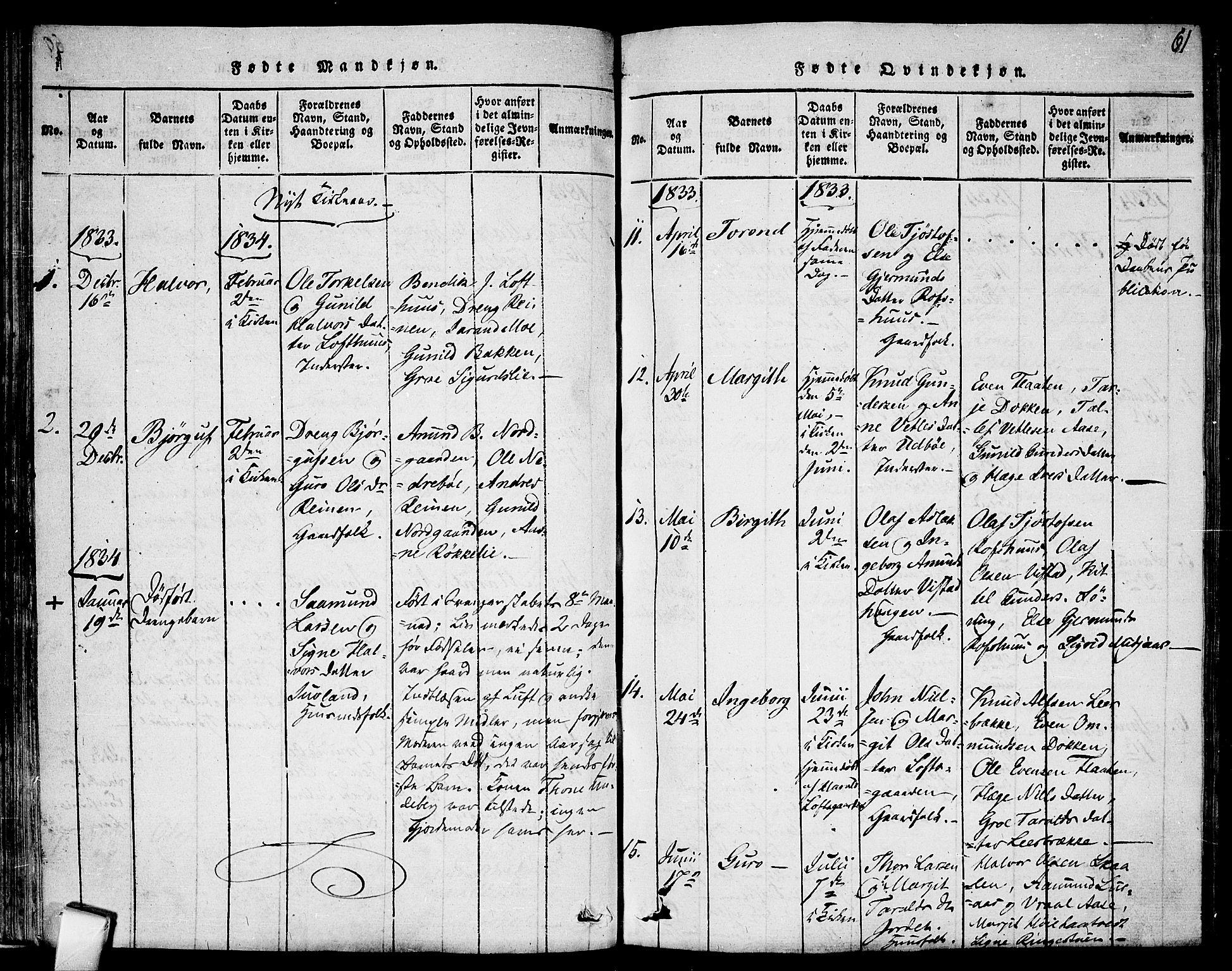 SAKO, Mo kirkebøker, F/Fa/L0004: Ministerialbok nr. I 4, 1814-1844, s. 61
