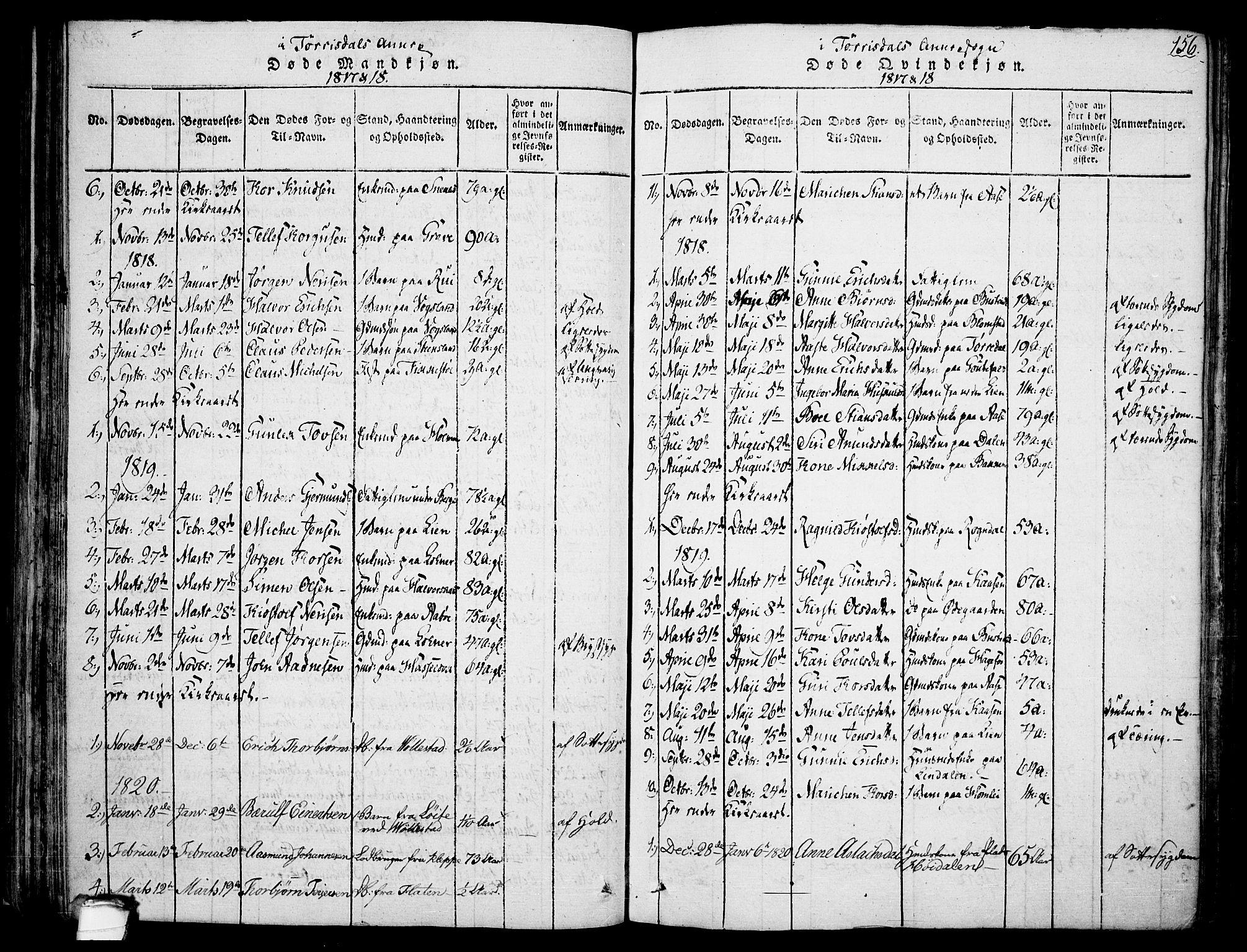 SAKO, Drangedal kirkebøker, F/Fa/L0005: Ministerialbok nr. 5 /2, 1814-1831, s. 156
