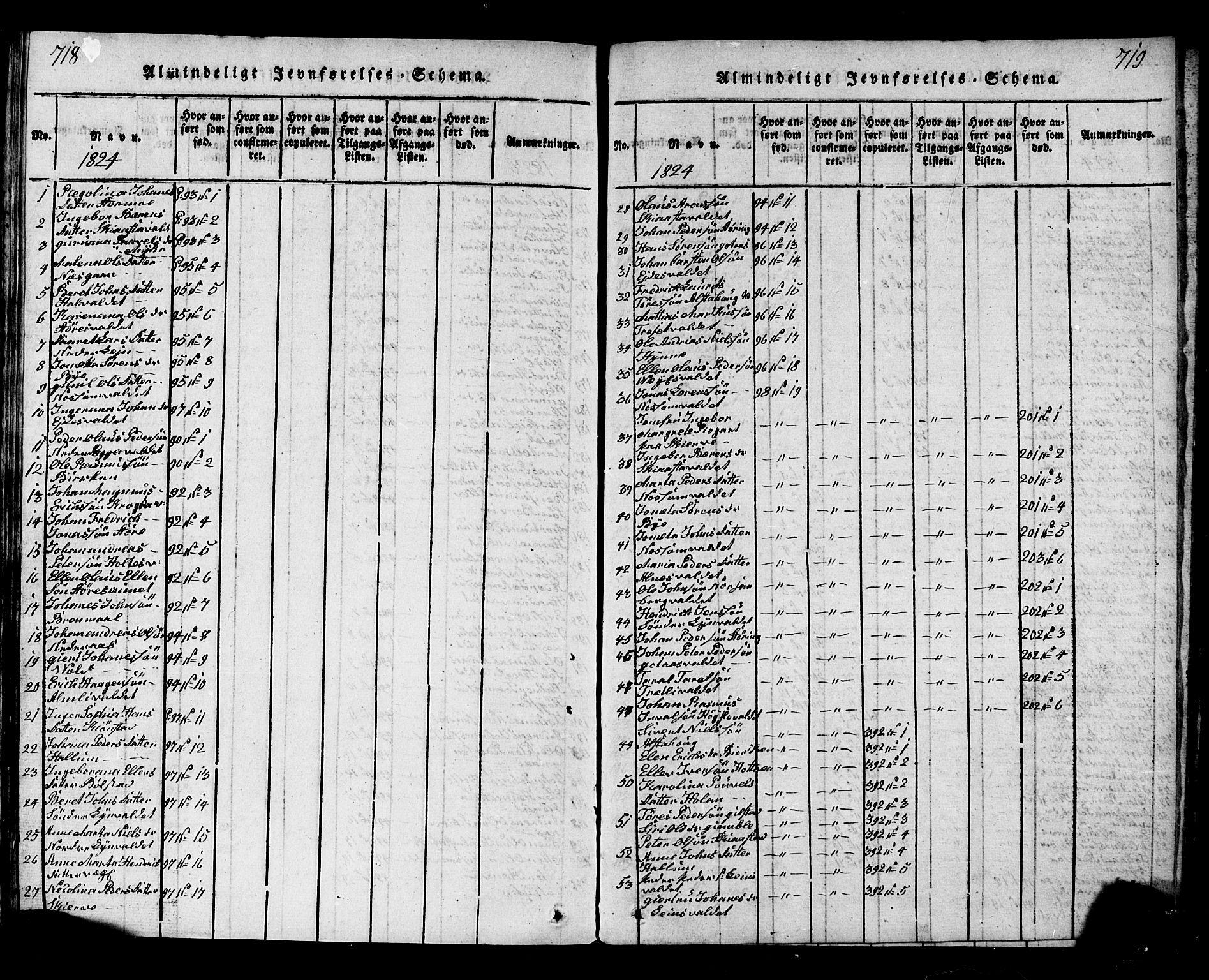 SAT, Ministerialprotokoller, klokkerbøker og fødselsregistre - Nord-Trøndelag, 717/L0169: Klokkerbok nr. 717C01, 1816-1834, s. 718-719