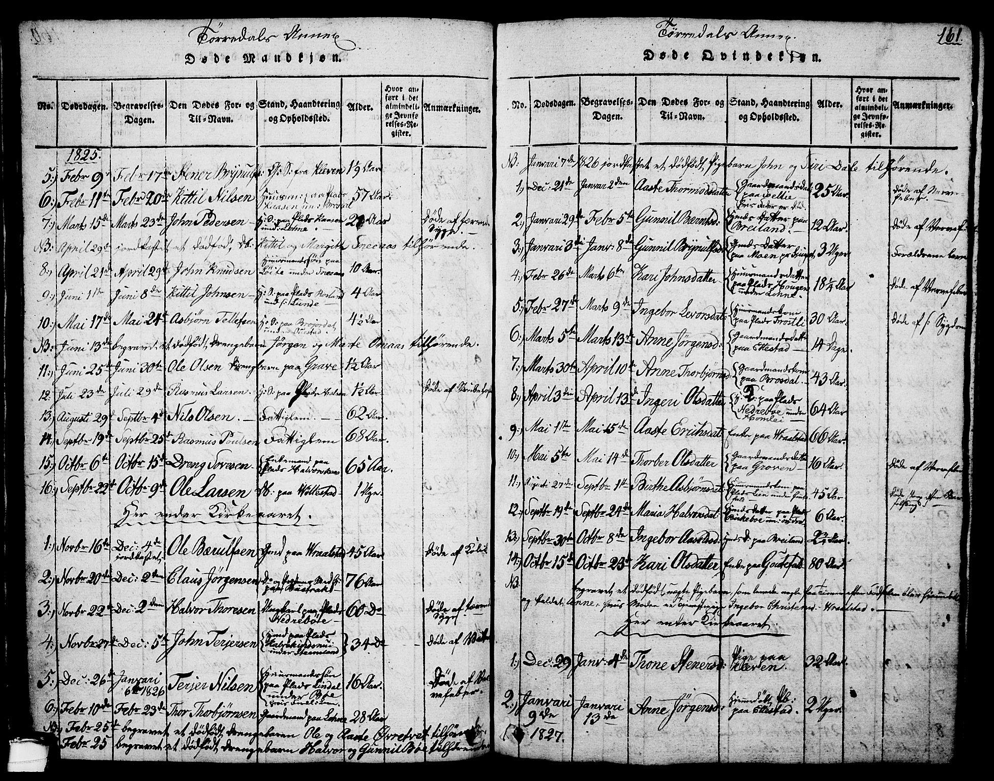 SAKO, Drangedal kirkebøker, G/Ga/L0001: Klokkerbok nr. I 1 /2, 1814-1856, s. 161