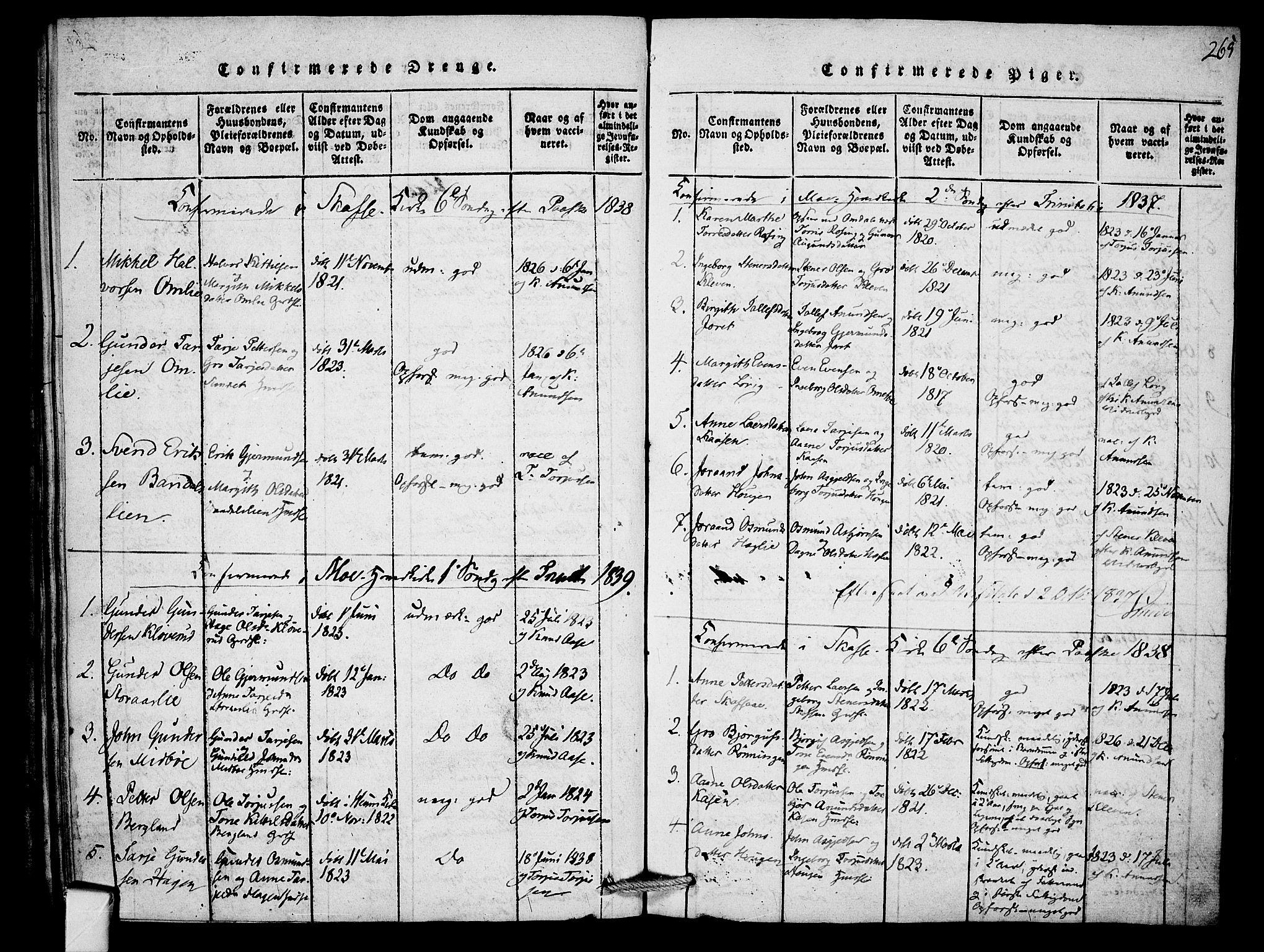SAKO, Mo kirkebøker, F/Fb/L0001: Ministerialbok nr. II 1, 1814-1844, s. 265