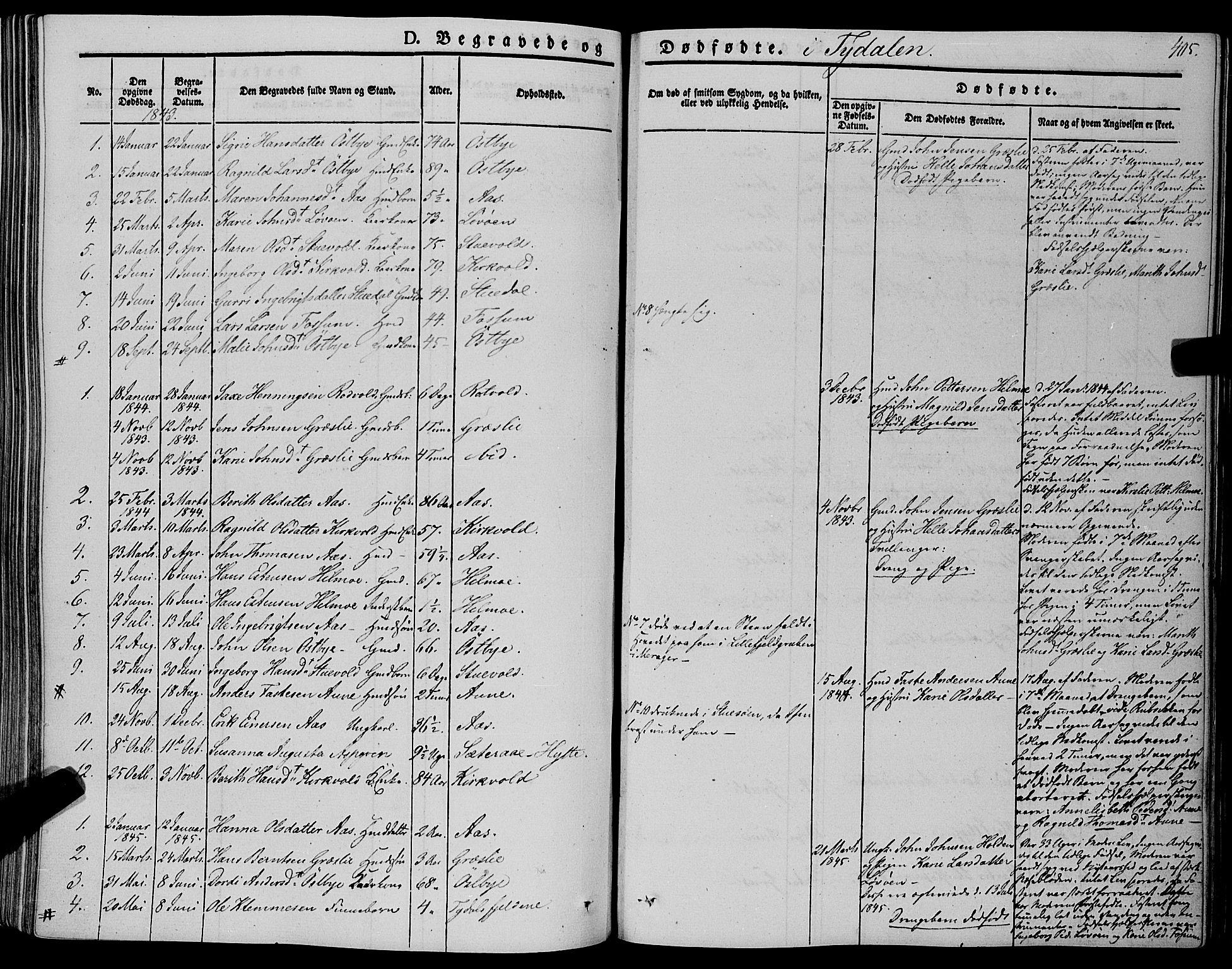SAT, Ministerialprotokoller, klokkerbøker og fødselsregistre - Sør-Trøndelag, 695/L1146: Ministerialbok nr. 695A06 /2, 1843-1859, s. 405