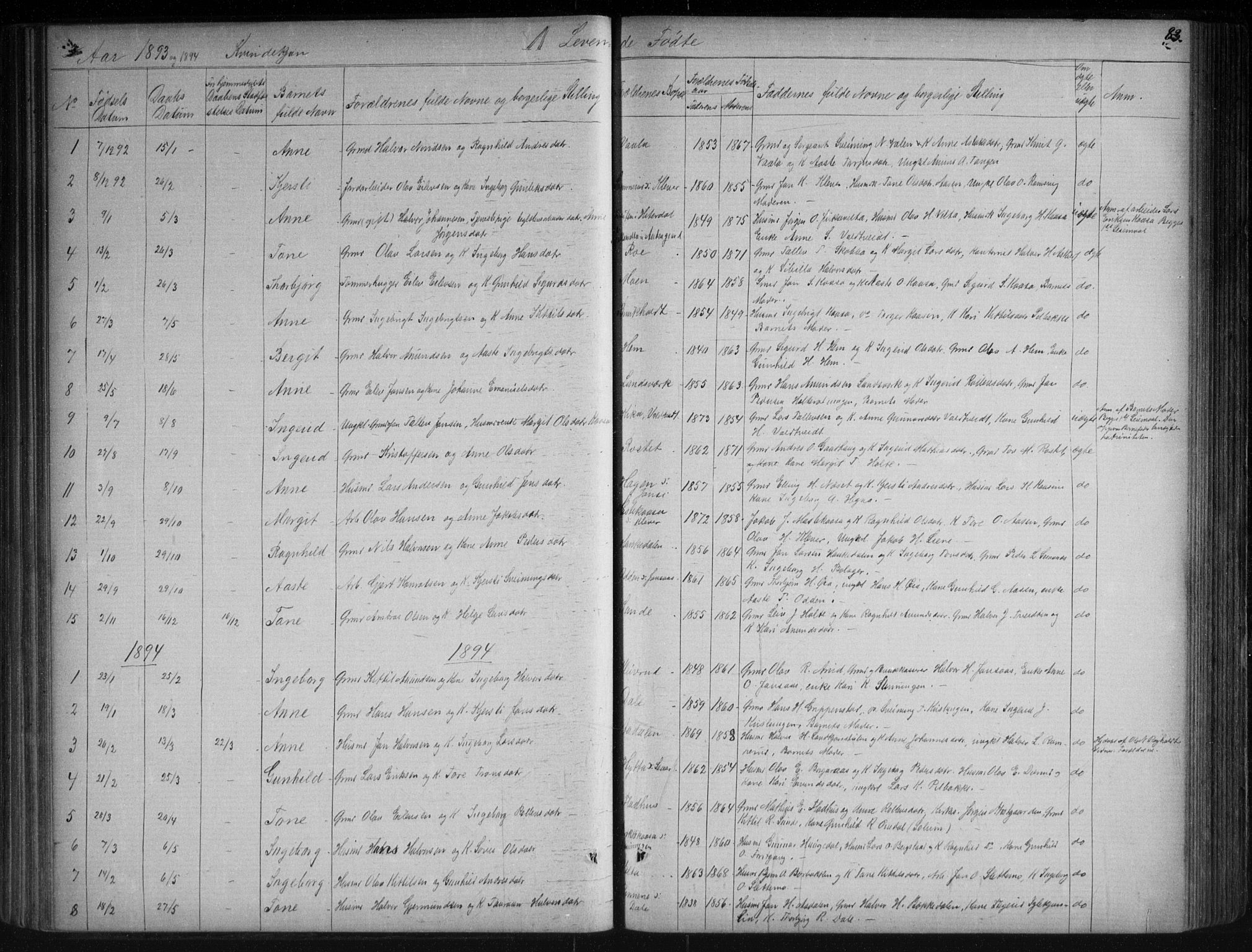 SAKO, Sauherad kirkebøker, G/Ga/L0003: Klokkerbok nr. I 3, 1866-1905, s. 83