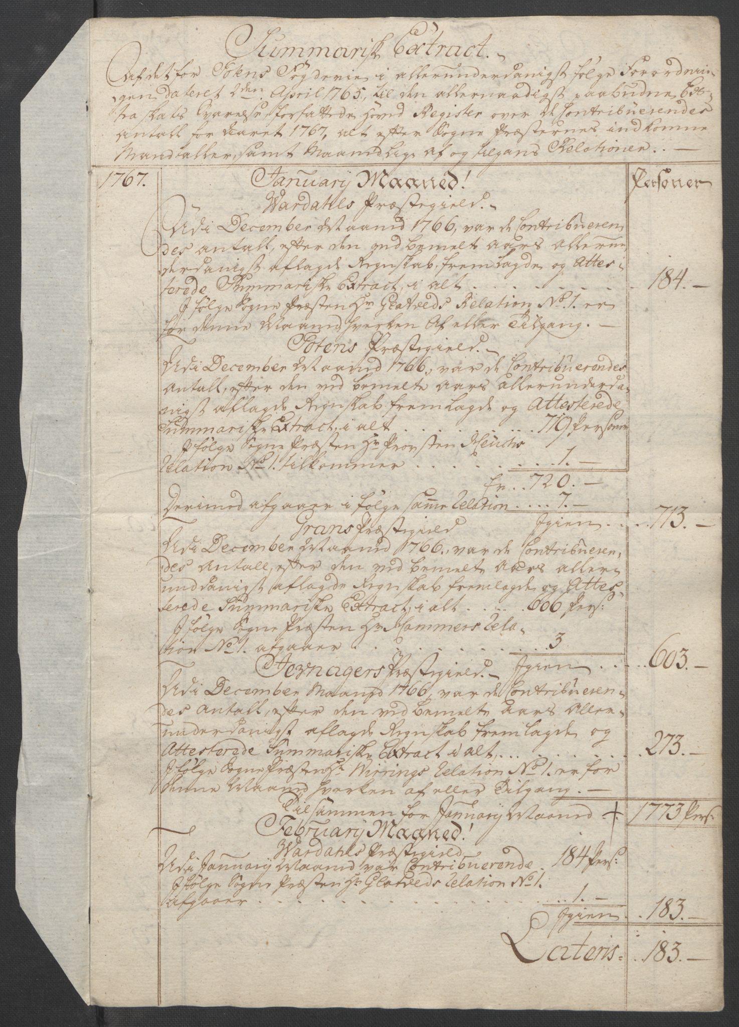RA, Rentekammeret inntil 1814, Reviderte regnskaper, Fogderegnskap, R19/L1399: Fogderegnskap Toten, Hadeland og Vardal, 1762-1783, s. 139