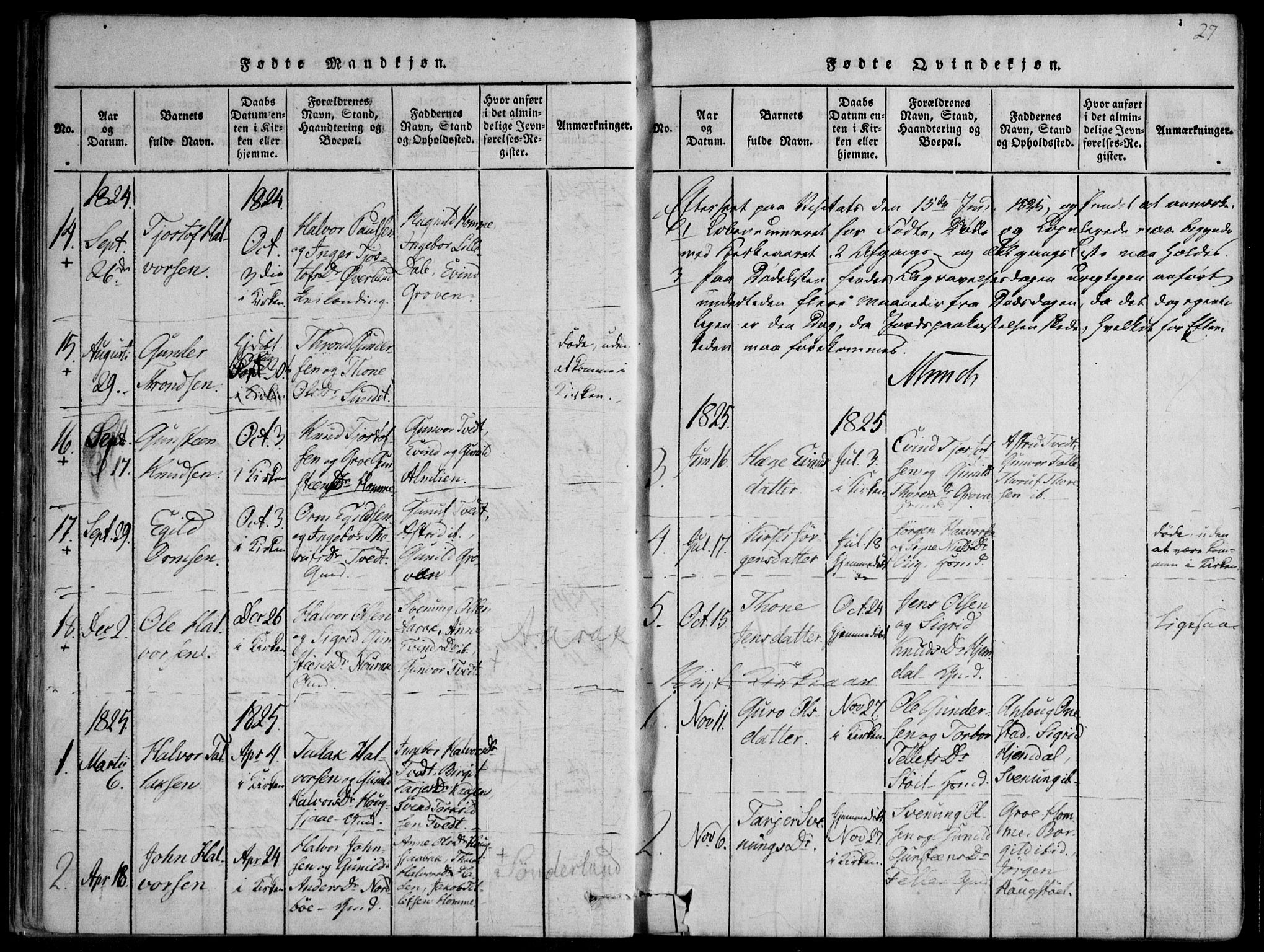 SAKO, Nissedal kirkebøker, F/Fb/L0001: Ministerialbok nr. II 1, 1814-1845, s. 27