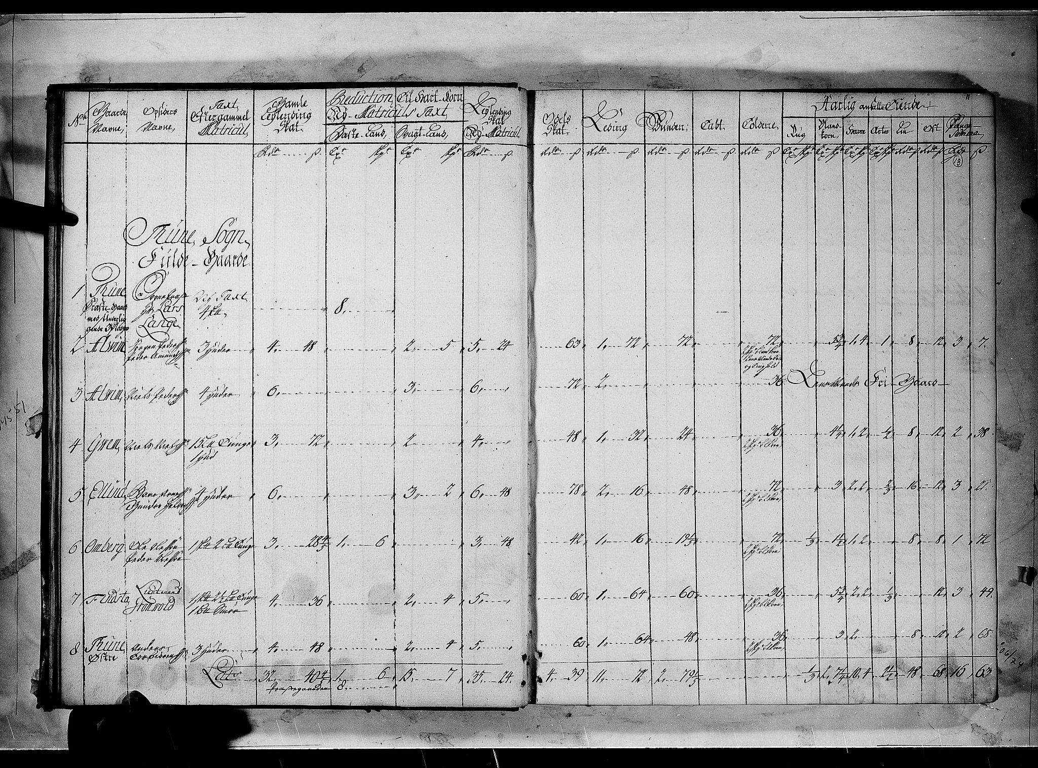 RA, Rentekammeret inntil 1814, Realistisk ordnet avdeling, N/Nb/Nbf/L0096: Moss, Onsøy, Tune og Veme matrikkelprotokoll, 1723, s. 10b-11a
