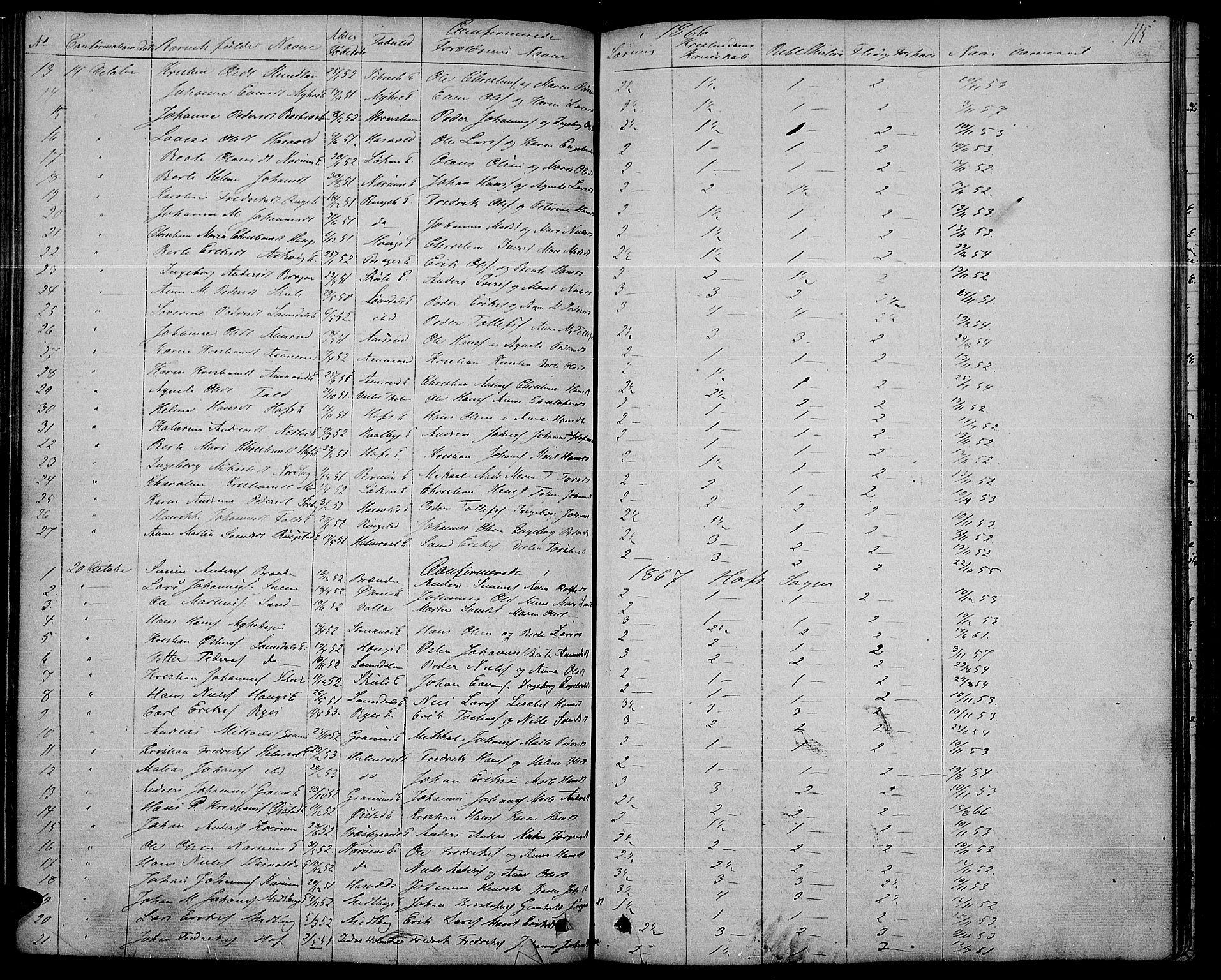 SAH, Søndre Land prestekontor, L/L0001: Klokkerbok nr. 1, 1849-1883, s. 115