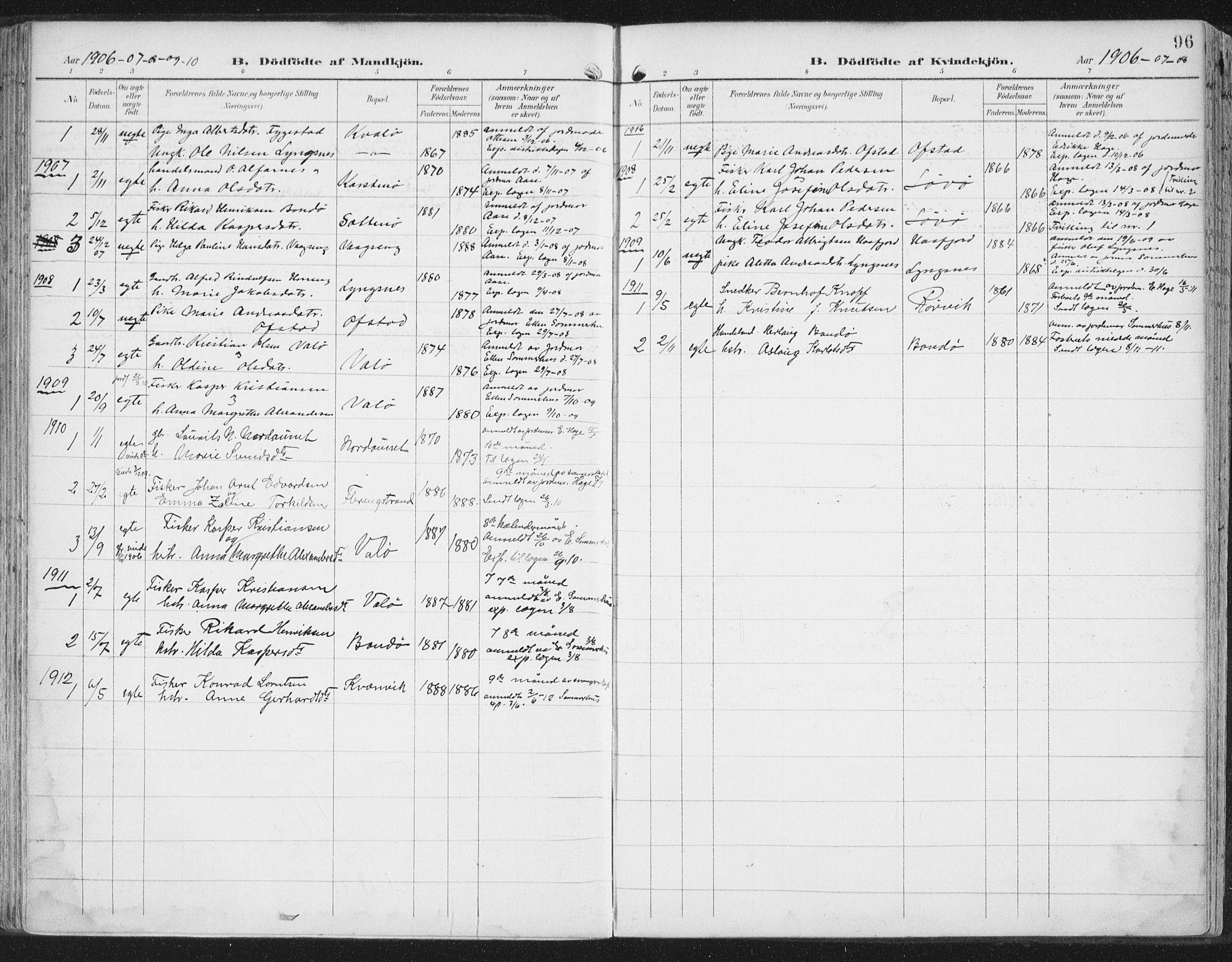 SAT, Ministerialprotokoller, klokkerbøker og fødselsregistre - Nord-Trøndelag, 786/L0688: Ministerialbok nr. 786A04, 1899-1912, s. 96