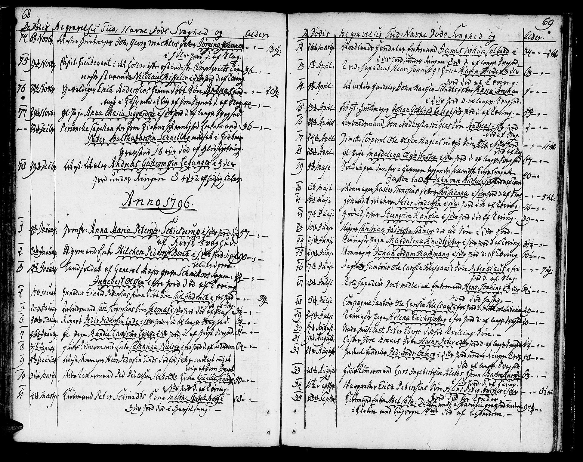 SAT, Ministerialprotokoller, klokkerbøker og fødselsregistre - Sør-Trøndelag, 602/L0106: Ministerialbok nr. 602A04, 1774-1814, s. 68-69