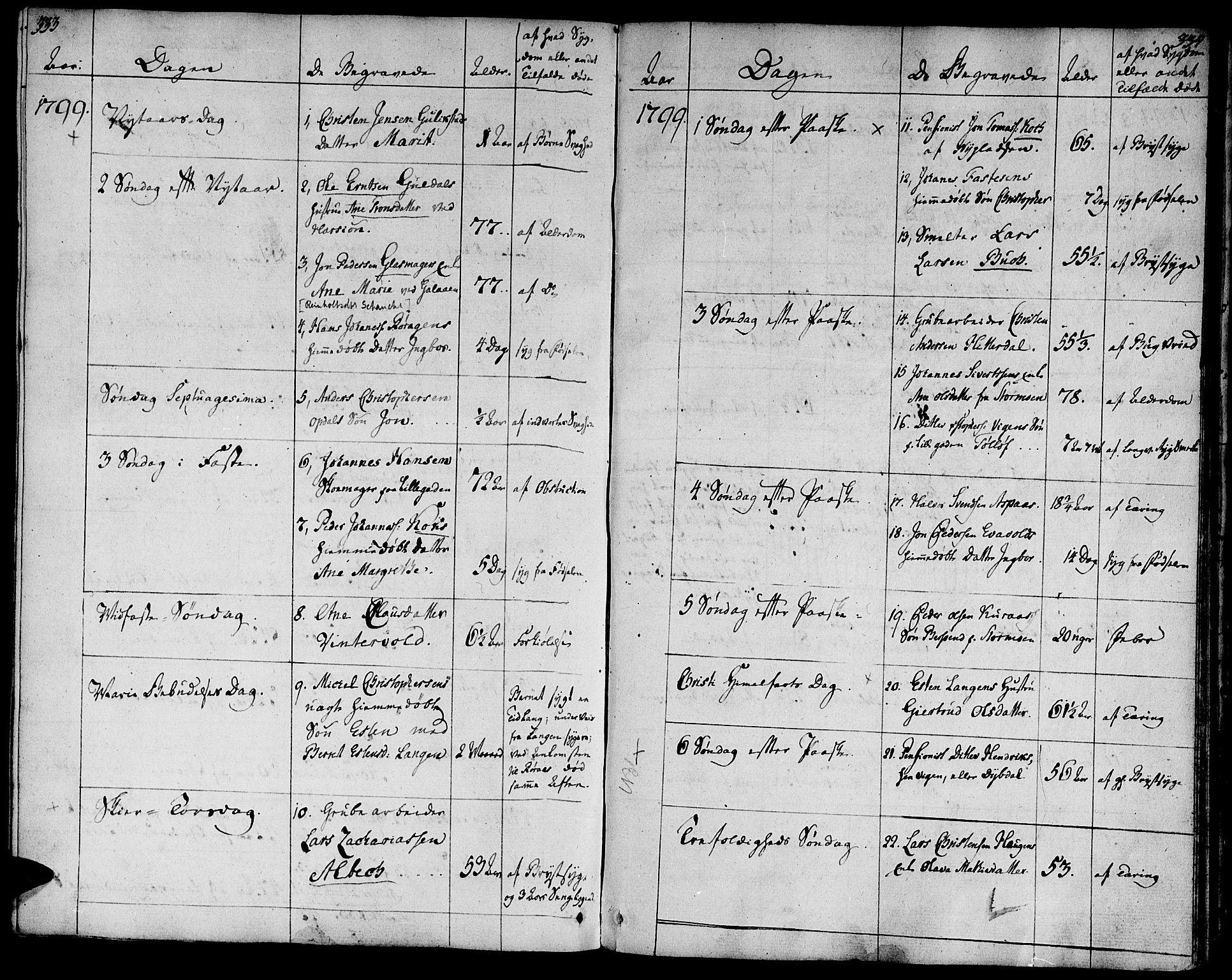 SAT, Ministerialprotokoller, klokkerbøker og fødselsregistre - Sør-Trøndelag, 681/L0927: Ministerialbok nr. 681A05, 1798-1808, s. 333-334