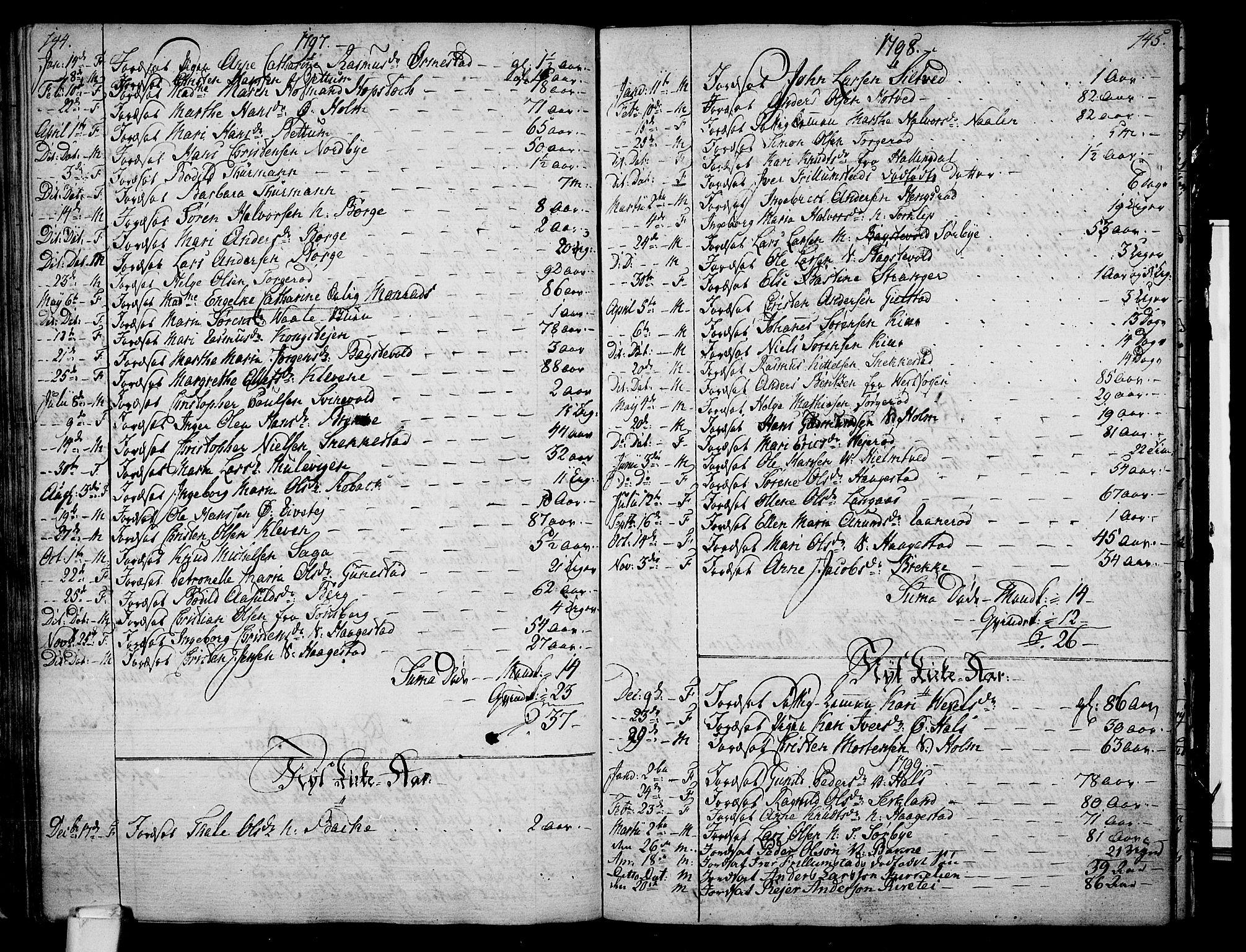SAKO, Våle kirkebøker, F/Fa/L0005: Ministerialbok nr. I 5, 1773-1808, s. 144-145