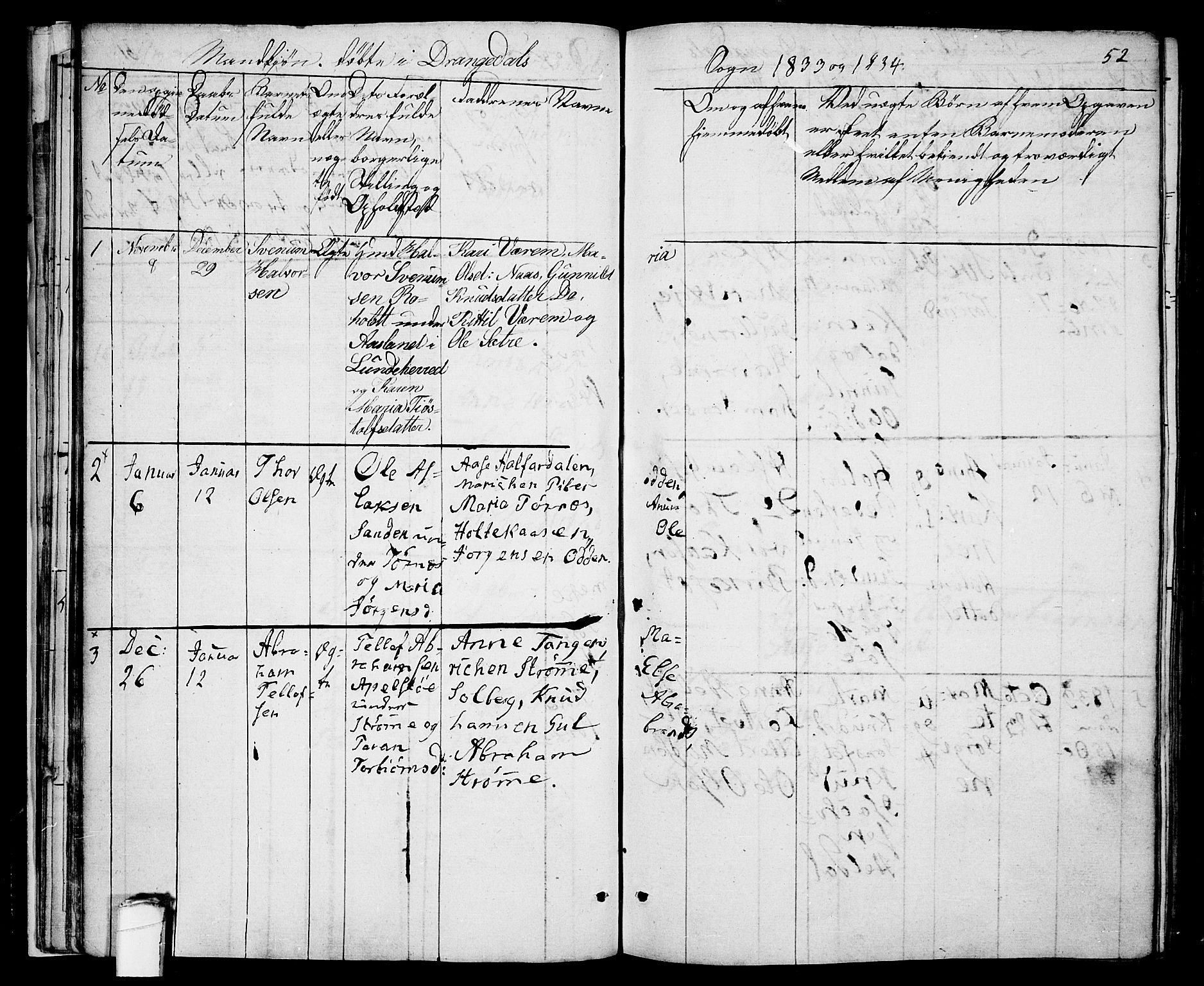 SAKO, Drangedal kirkebøker, F/Fa/L0006: Ministerialbok nr. 6, 1831-1837, s. 52