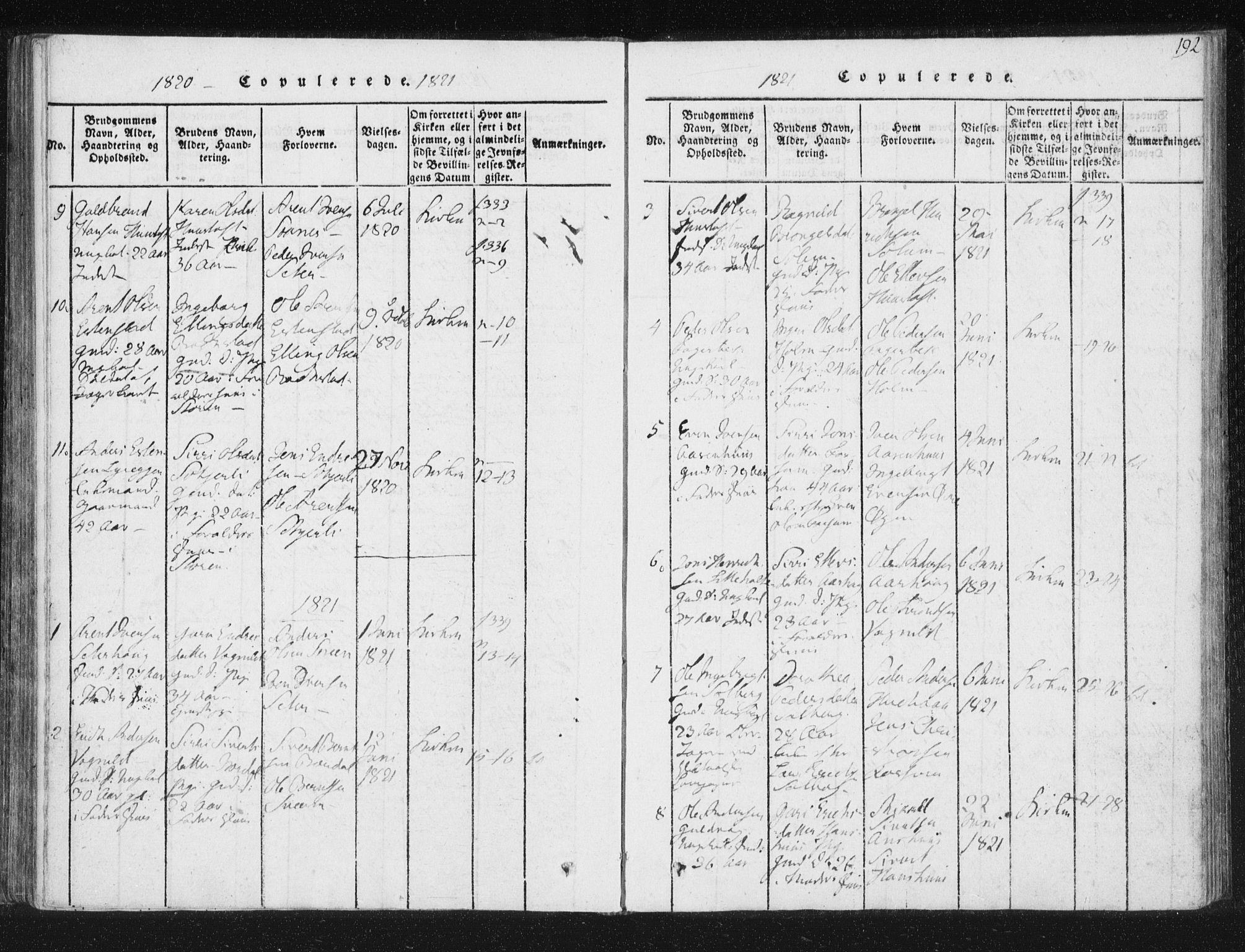 SAT, Ministerialprotokoller, klokkerbøker og fødselsregistre - Sør-Trøndelag, 689/L1037: Ministerialbok nr. 689A02, 1816-1842, s. 192