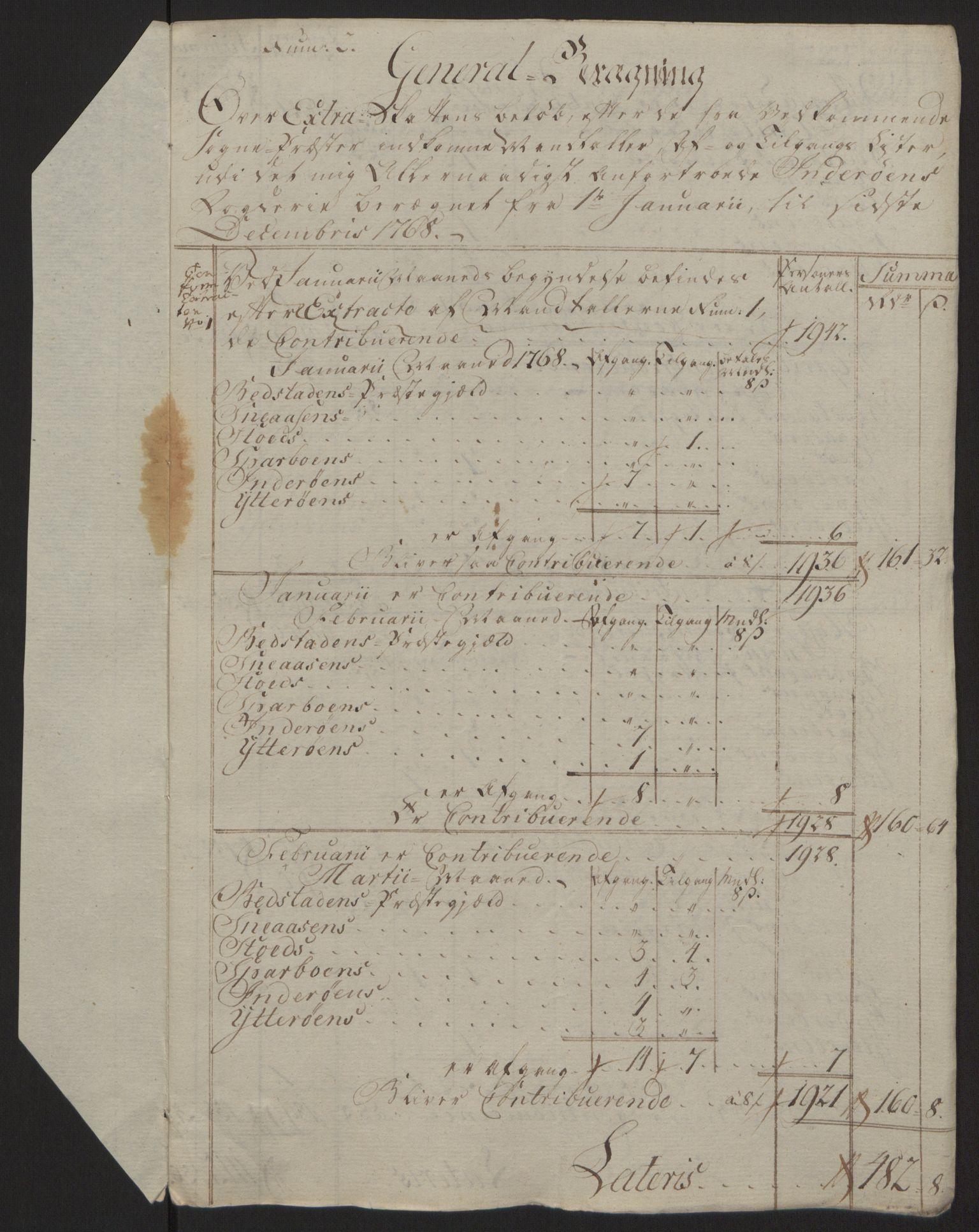 RA, Rentekammeret inntil 1814, Reviderte regnskaper, Fogderegnskap, R63/L4420: Ekstraskatten Inderøy, 1762-1772, s. 252