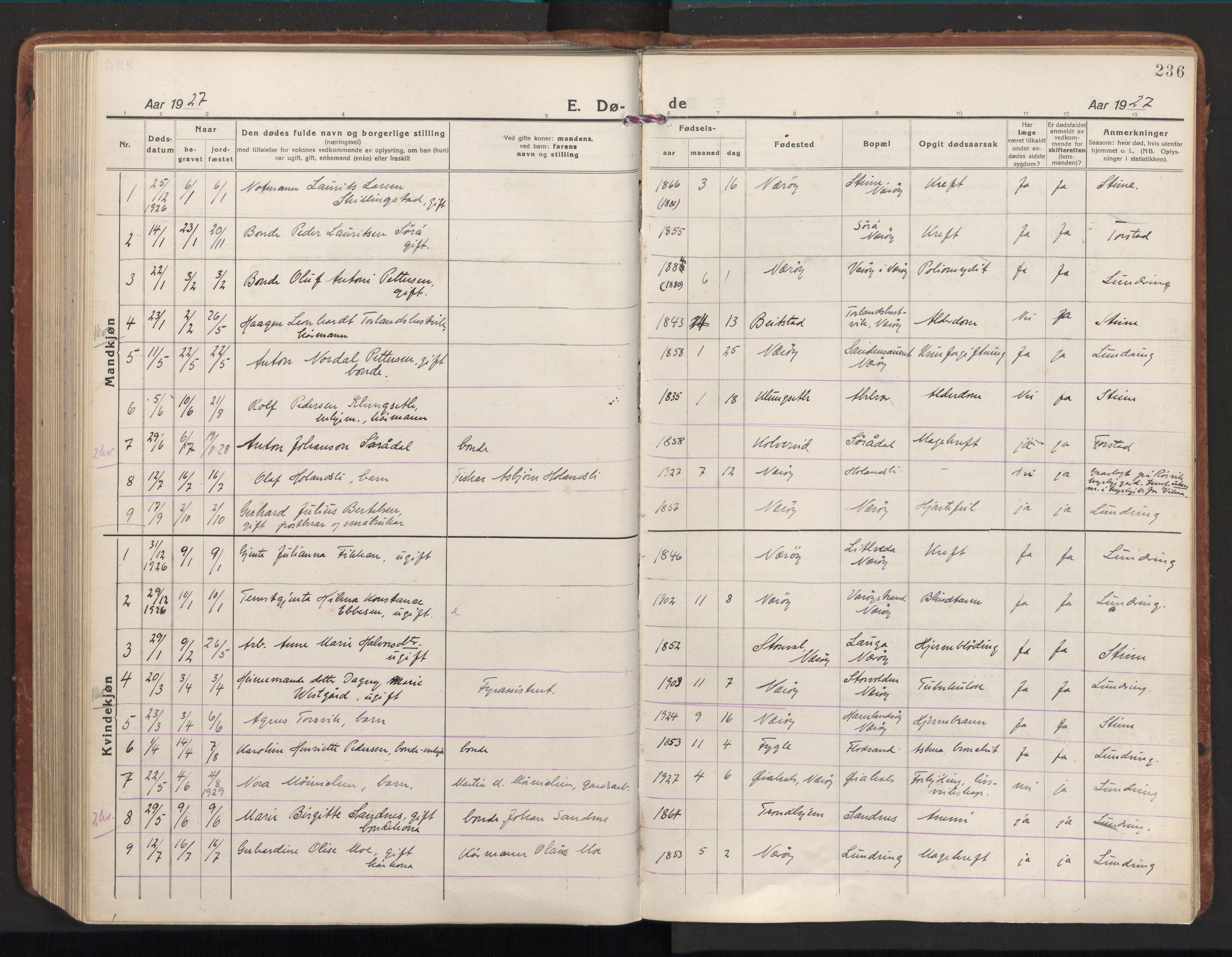 SAT, Ministerialprotokoller, klokkerbøker og fødselsregistre - Nord-Trøndelag, 784/L0678: Ministerialbok nr. 784A13, 1921-1938, s. 236