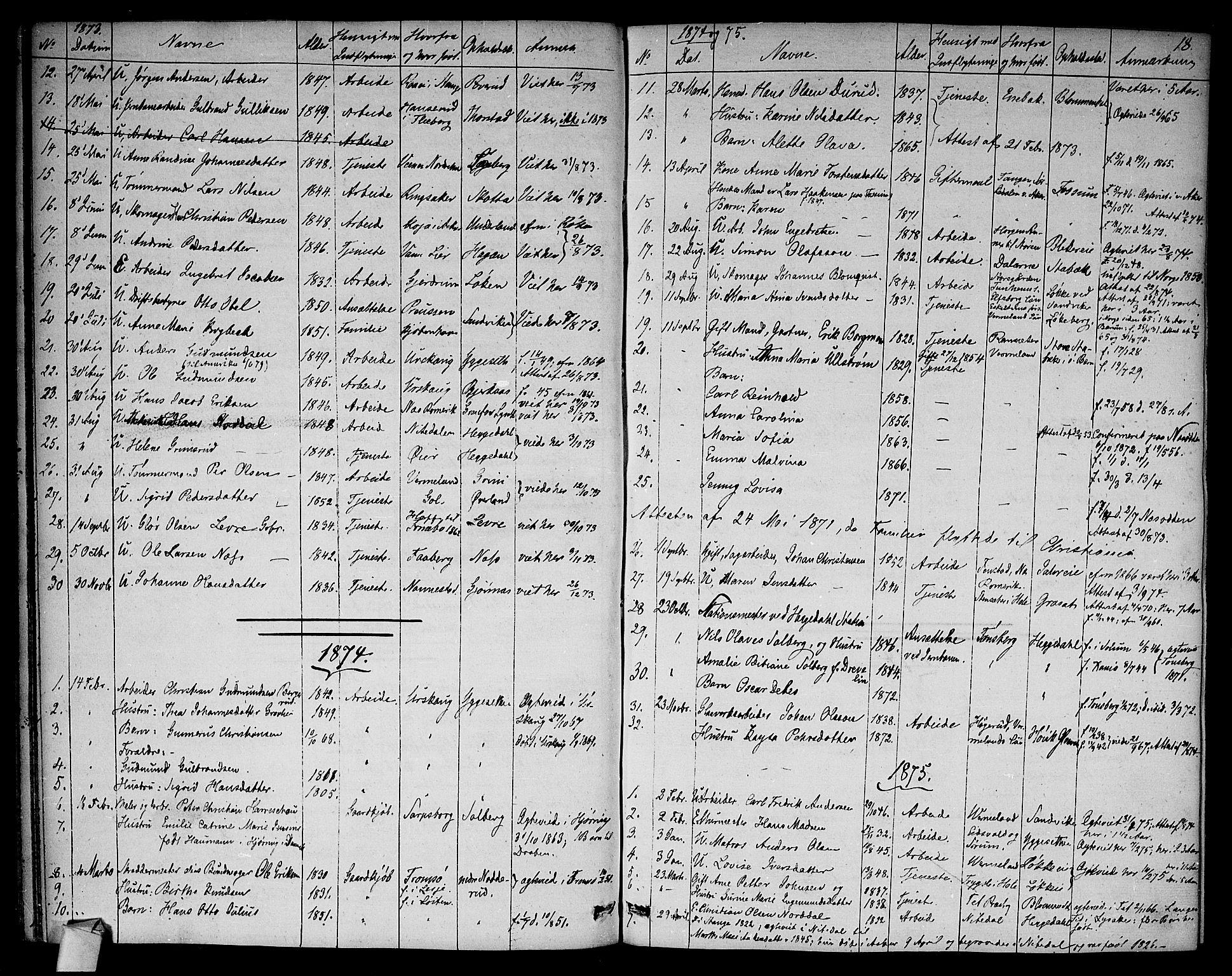 SAO, Asker prestekontor Kirkebøker, F/Fa/L0012: Ministerialbok nr. I 12, 1825-1878, s. 18