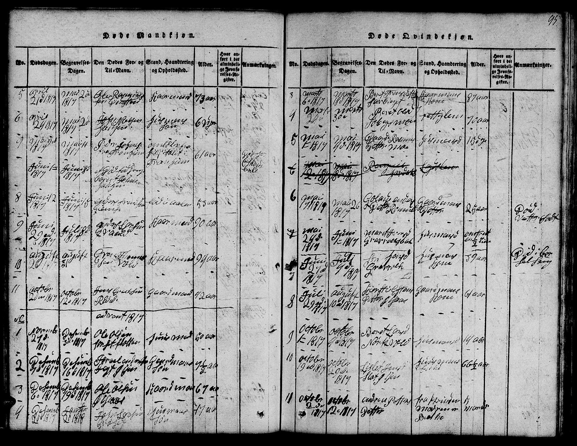 SAT, Ministerialprotokoller, klokkerbøker og fødselsregistre - Sør-Trøndelag, 691/L1092: Klokkerbok nr. 691C03, 1816-1852, s. 95