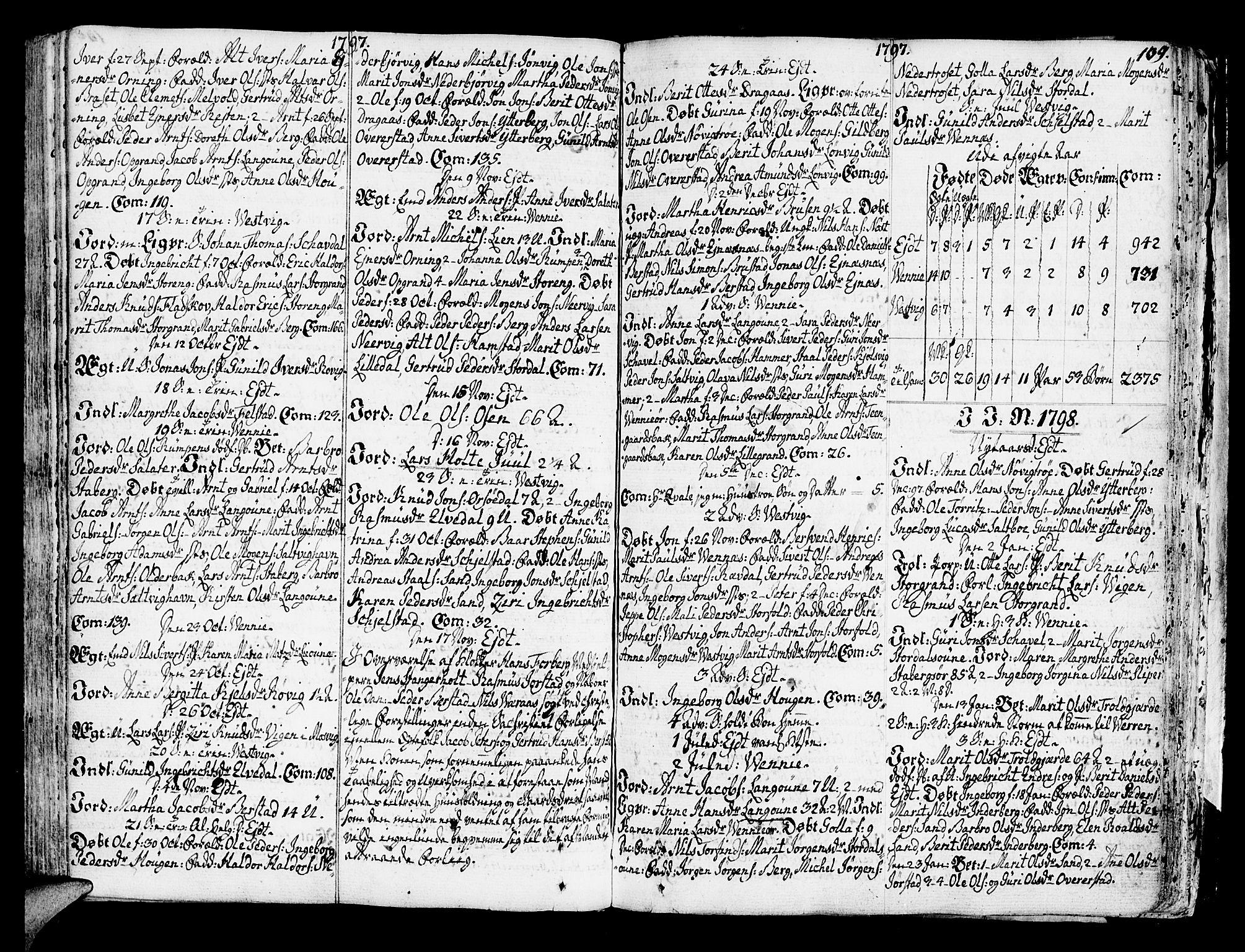 SAT, Ministerialprotokoller, klokkerbøker og fødselsregistre - Nord-Trøndelag, 722/L0216: Ministerialbok nr. 722A03, 1756-1816, s. 139