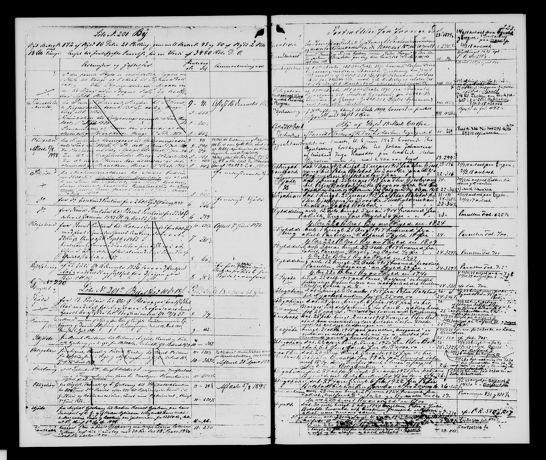 SAH, Sør-Hedmark sorenskriveri, H/Ha/Hac/Hacc/L0001: Panteregister nr. 3.1, 1855-1943, s. 228