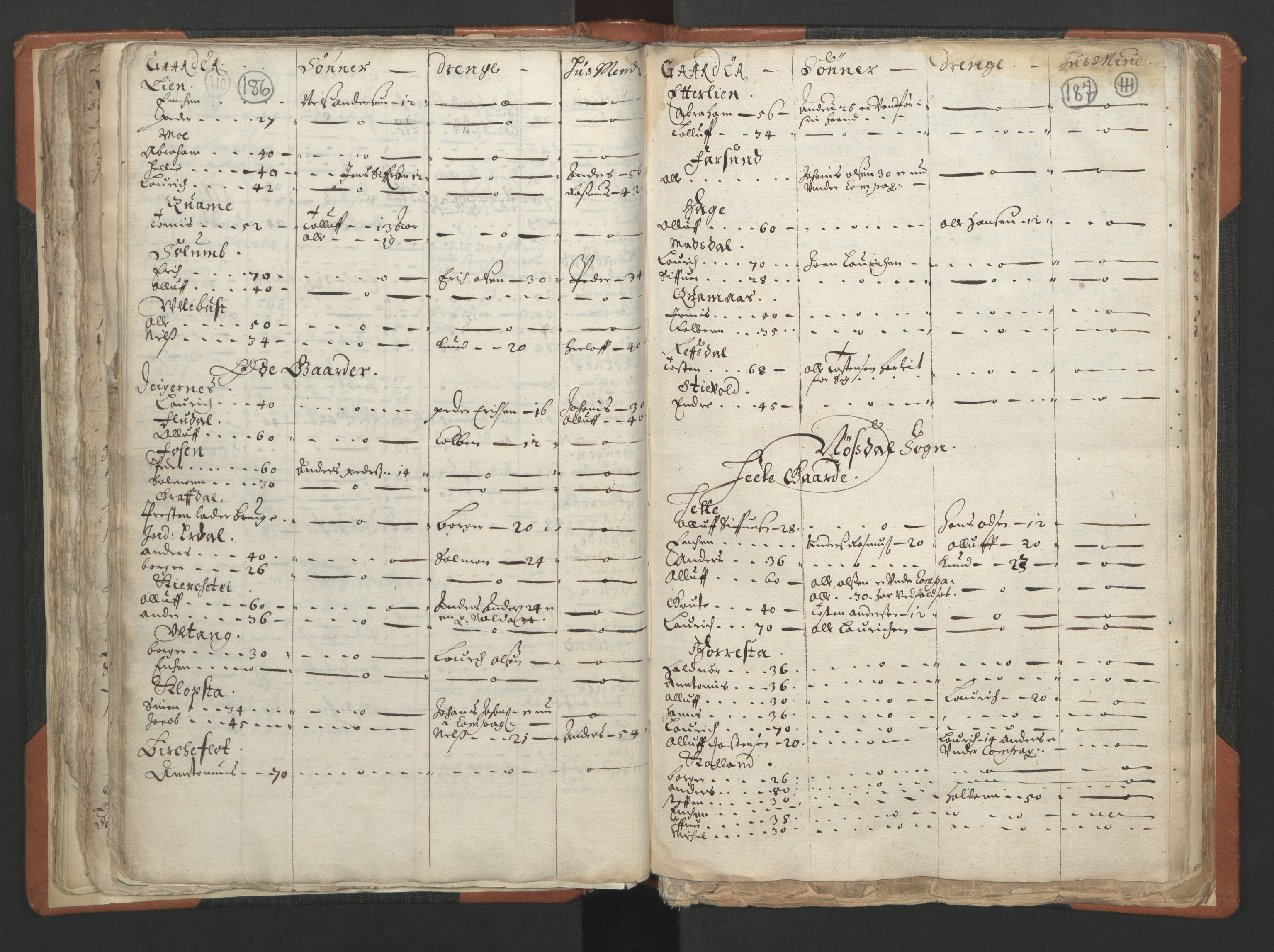 RA, Sogneprestenes manntall 1664-1666, nr. 24: Sunnfjord prosti, 1664-1666, s. 186-187