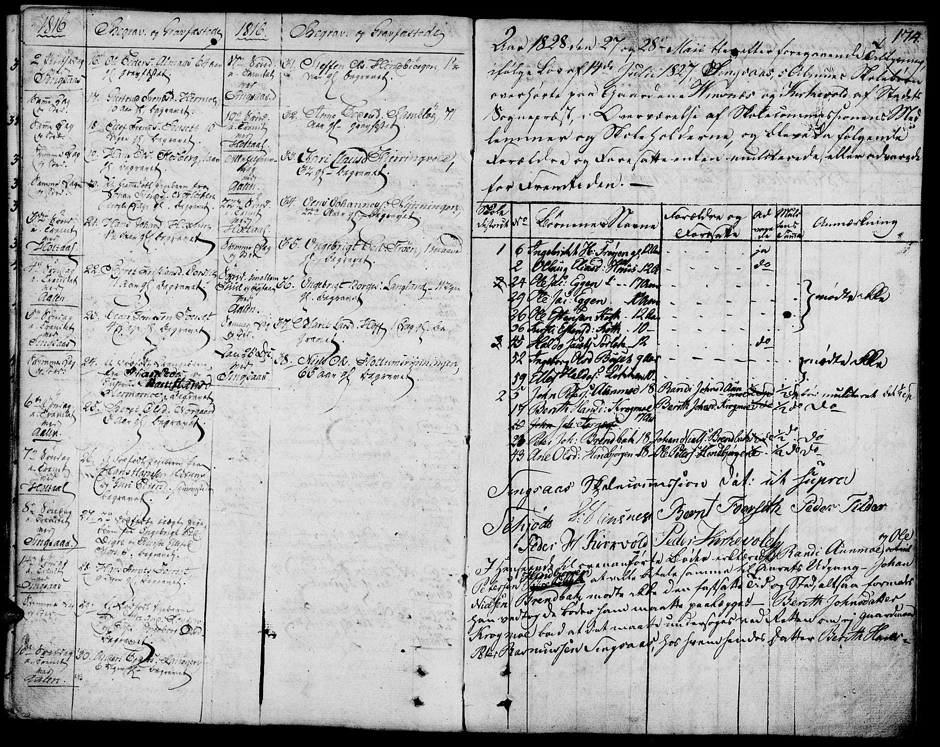 SAT, Ministerialprotokoller, klokkerbøker og fødselsregistre - Sør-Trøndelag, 685/L0953: Ministerialbok nr. 685A02, 1805-1816, s. 174