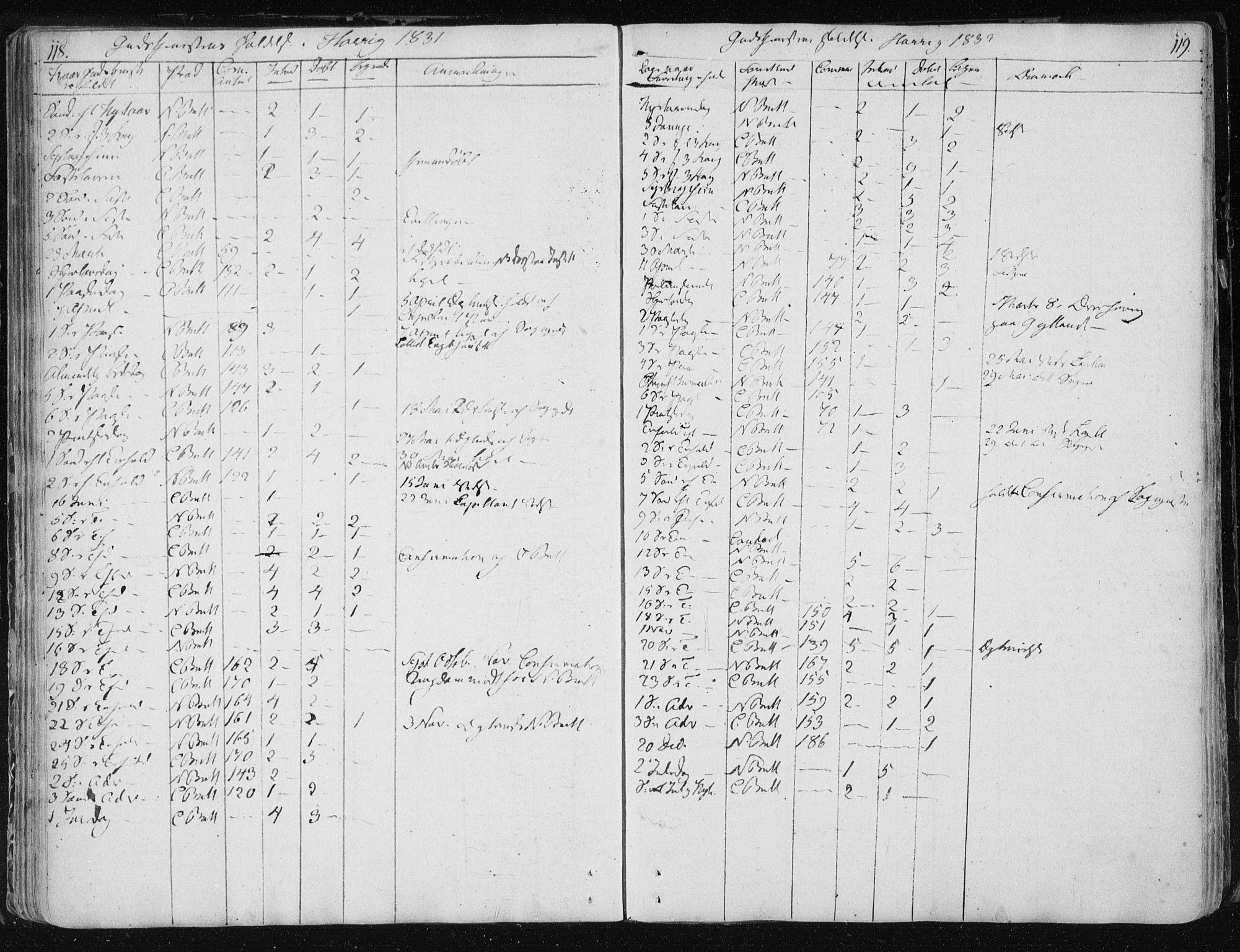 SAT, Ministerialprotokoller, klokkerbøker og fødselsregistre - Sør-Trøndelag, 687/L0993: Ministerialbok nr. 687A03 /2, 1788-1815, s. 118-119