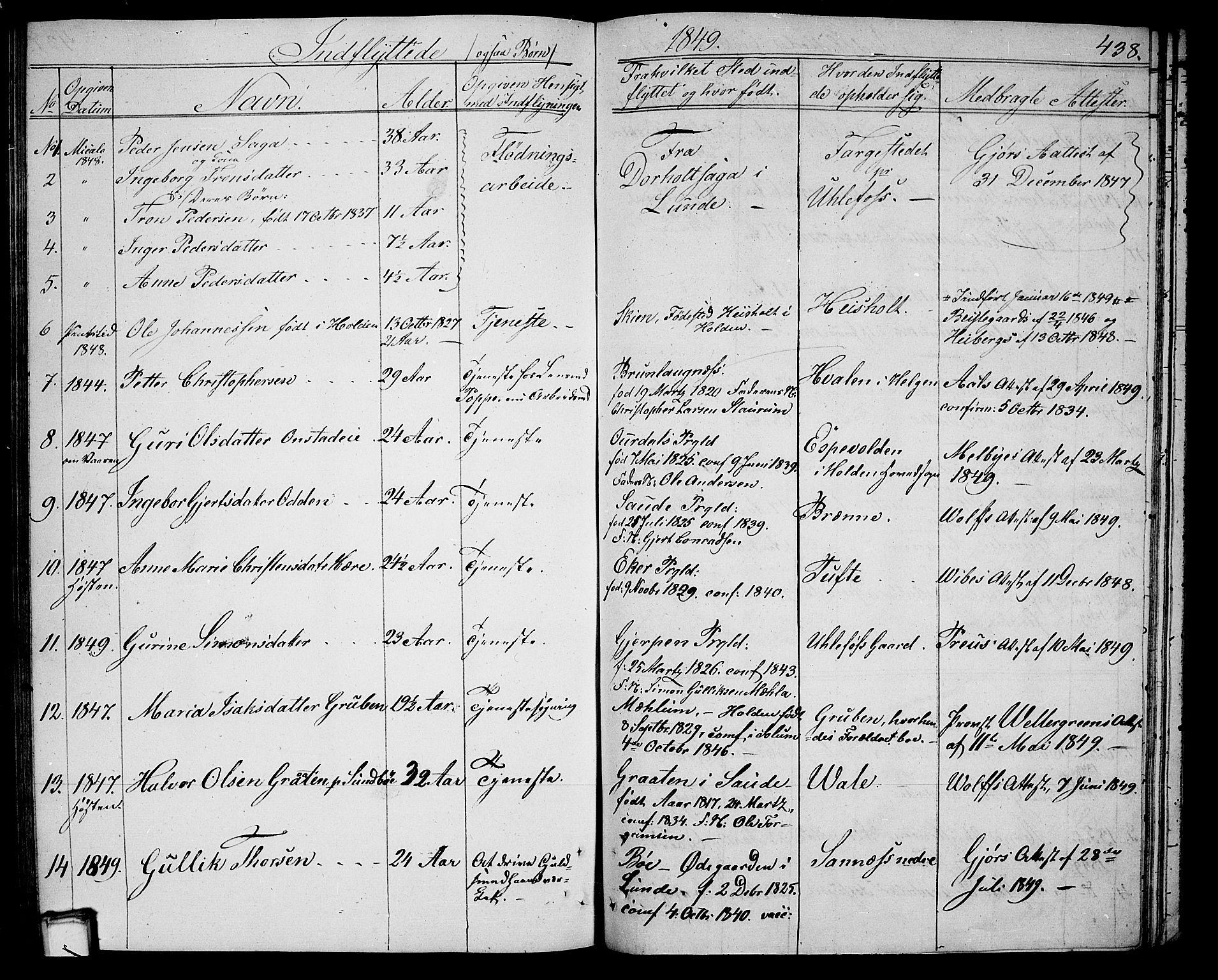 SAKO, Holla kirkebøker, G/Ga/L0003: Klokkerbok nr. I 3, 1849-1866, s. 438