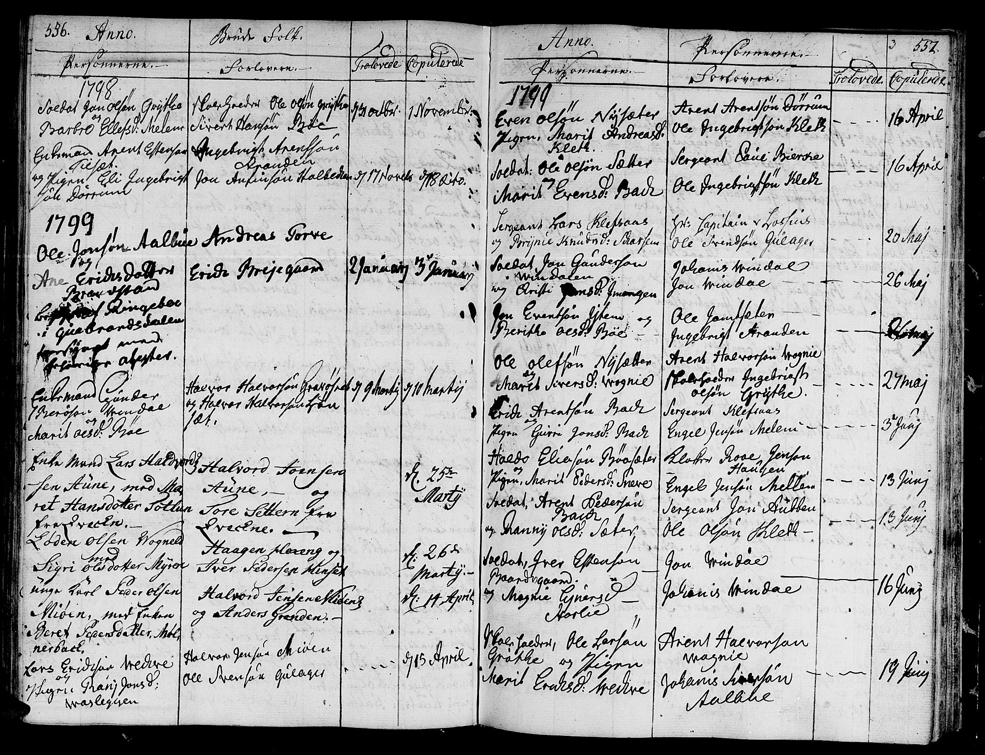 SAT, Ministerialprotokoller, klokkerbøker og fødselsregistre - Sør-Trøndelag, 678/L0893: Ministerialbok nr. 678A03, 1792-1805, s. 556-557