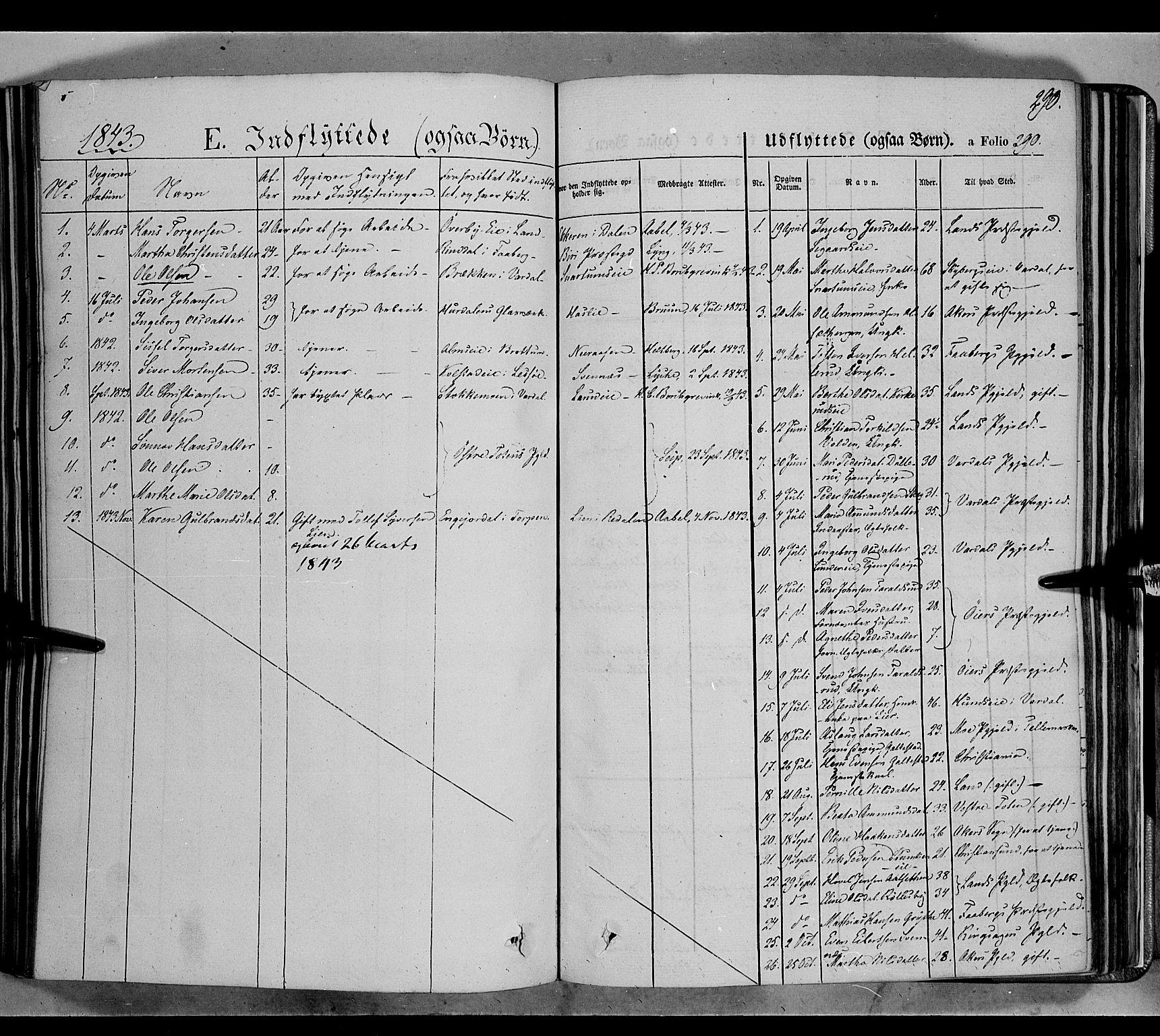 SAH, Biri prestekontor, Ministerialbok nr. 5, 1843-1854, s. 290