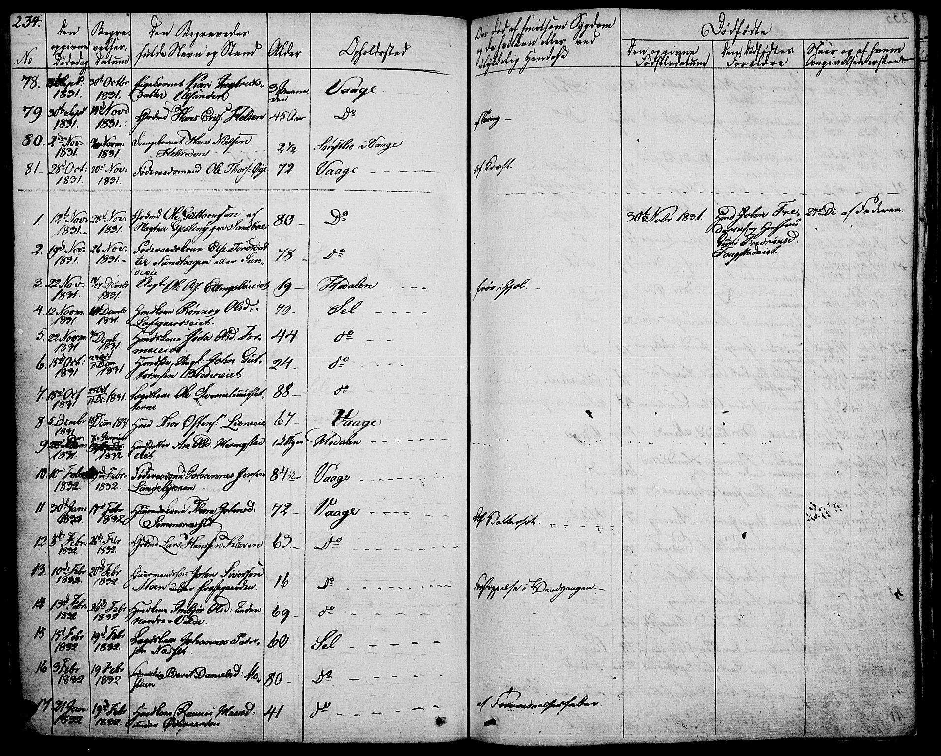 SAH, Vågå prestekontor, Ministerialbok nr. 4 /1, 1827-1842, s. 234