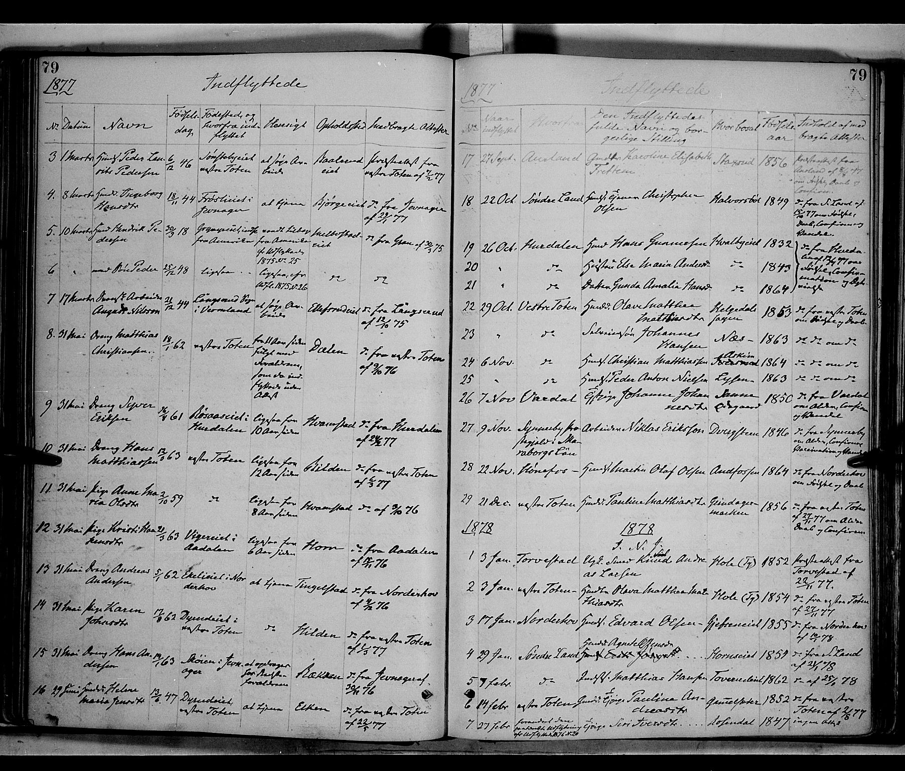 SAH, Gran prestekontor, Ministerialbok nr. 13, 1875-1879, s. 79