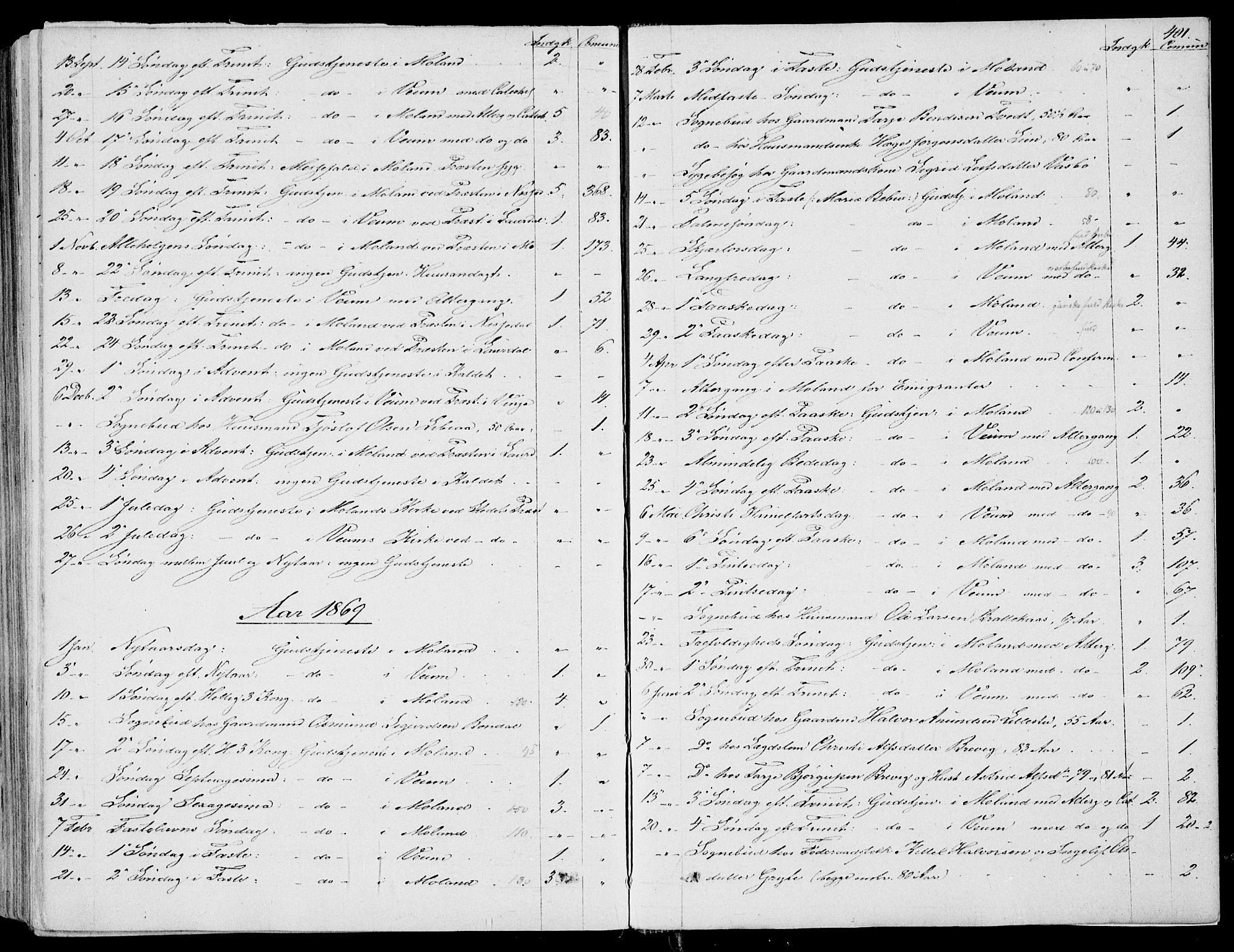 SAKO, Fyresdal kirkebøker, F/Fa/L0005: Ministerialbok nr. I 5, 1855-1871, s. 401